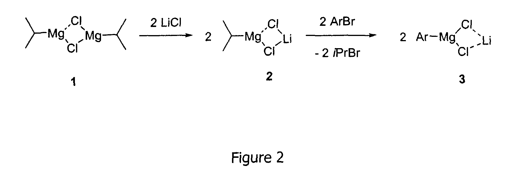 grignard metathesis method  · universal grignard metathesis polymerization in a first method, a grignard reagent is preformed from for example alkyl halide and magnesium.