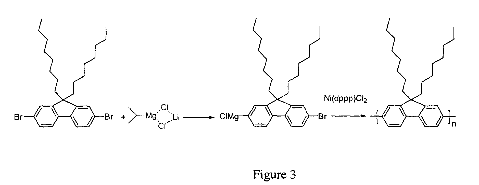 grignard metathesis reaction Communication nickel(ii) a-diimine catalyst for grignard metathesis (grim) polymerizationa harsha d magurudeniya, prakash sista, jacob k.