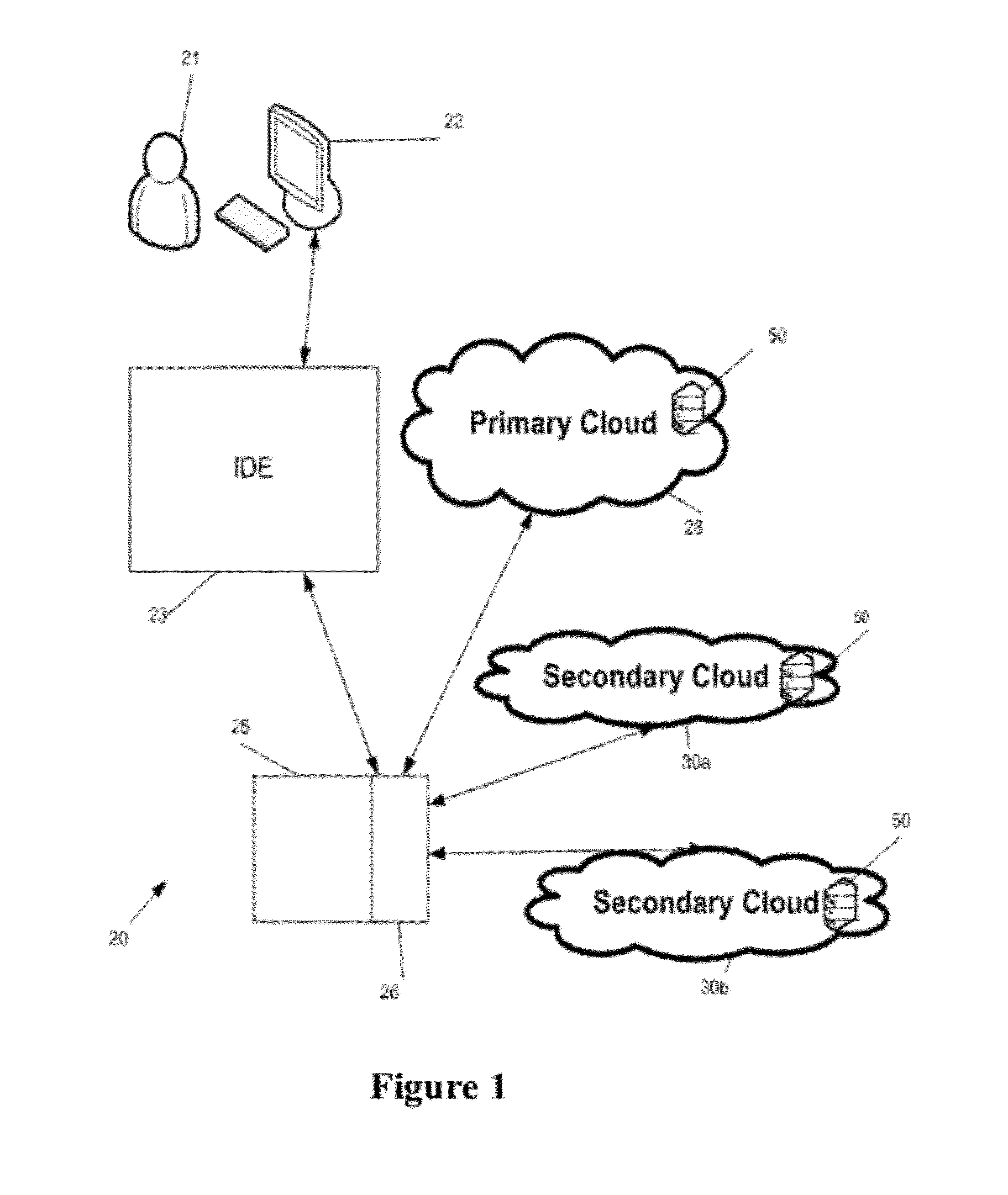 patent us8291079 system and method for developing deploying Script Language patent drawing