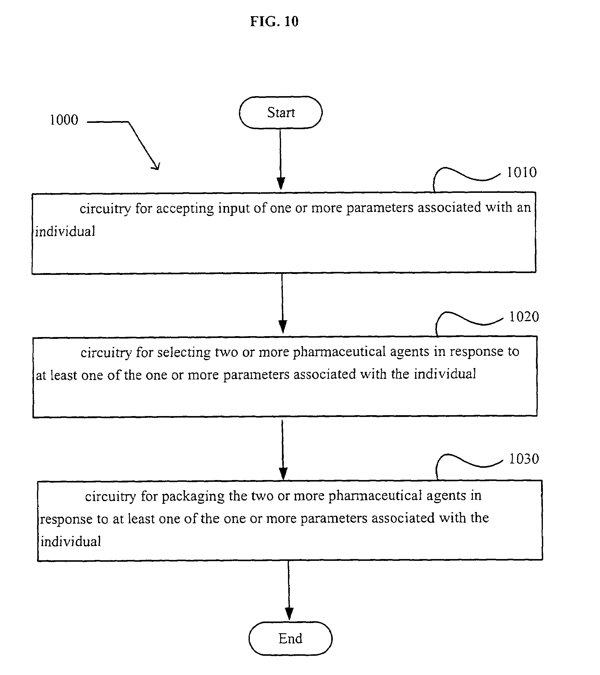 Patent Us8297028 Individualized Pharmaceutical Selection And