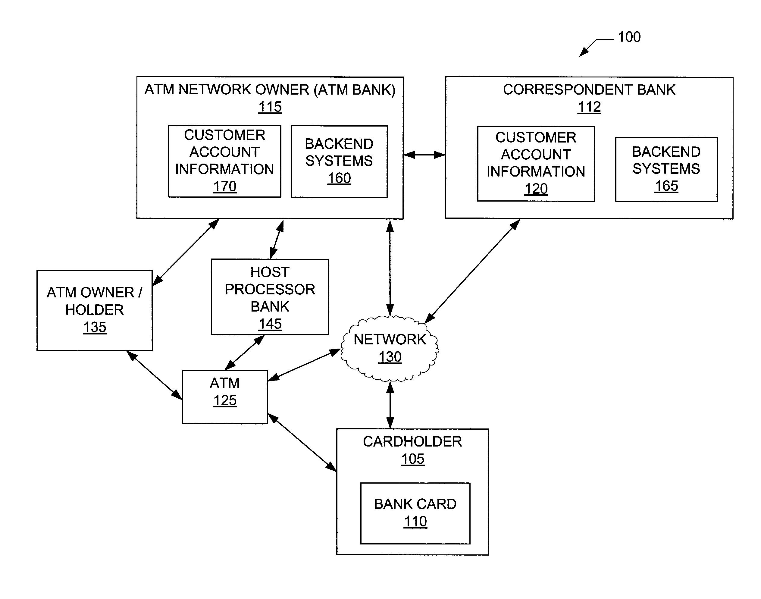 Patent Us8301565
