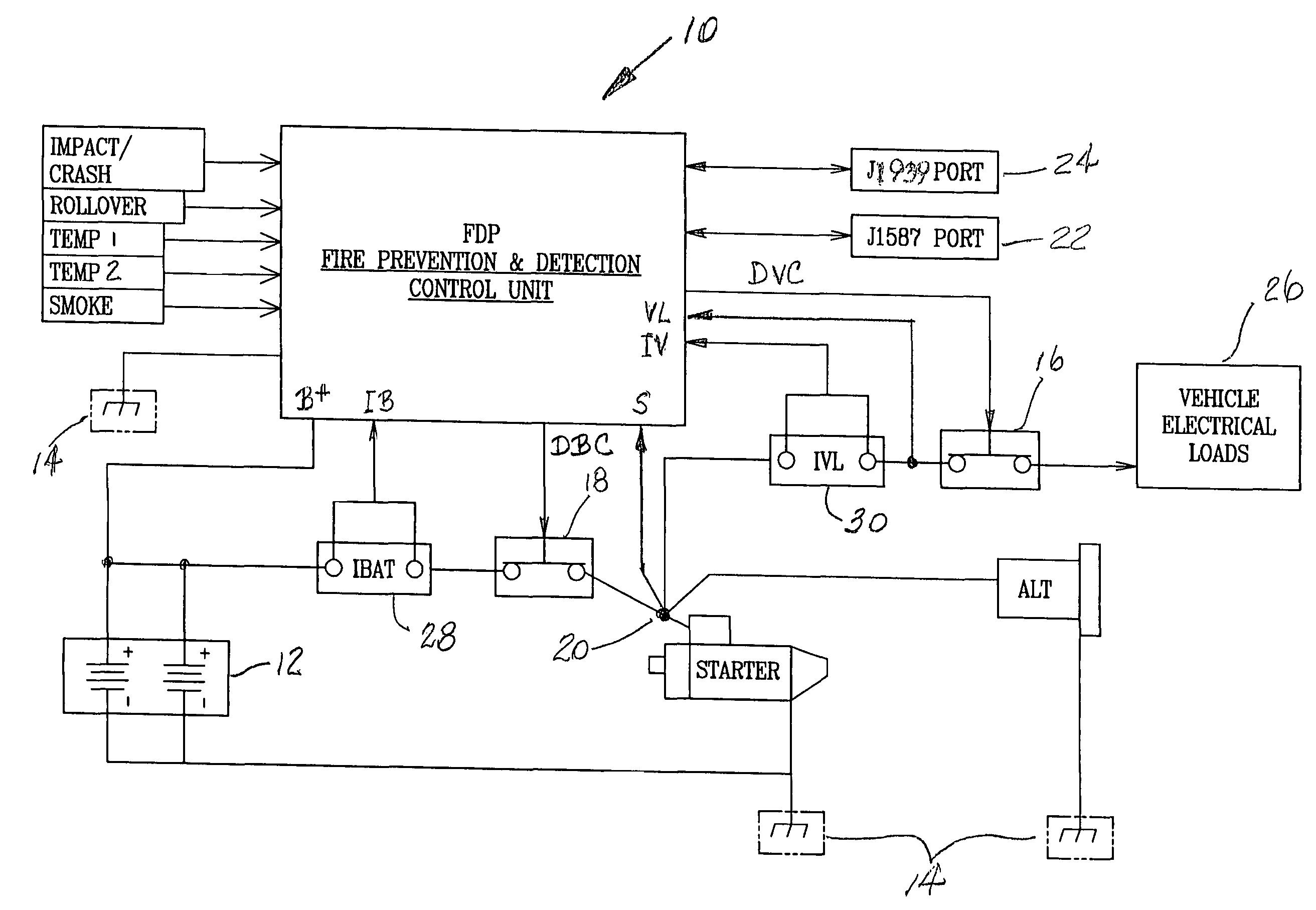 wiring diagram yamaha umax g23 wiring diagram for you • wiring diagram yamaha umax g23 wiring library rh 22 budoshop4you de