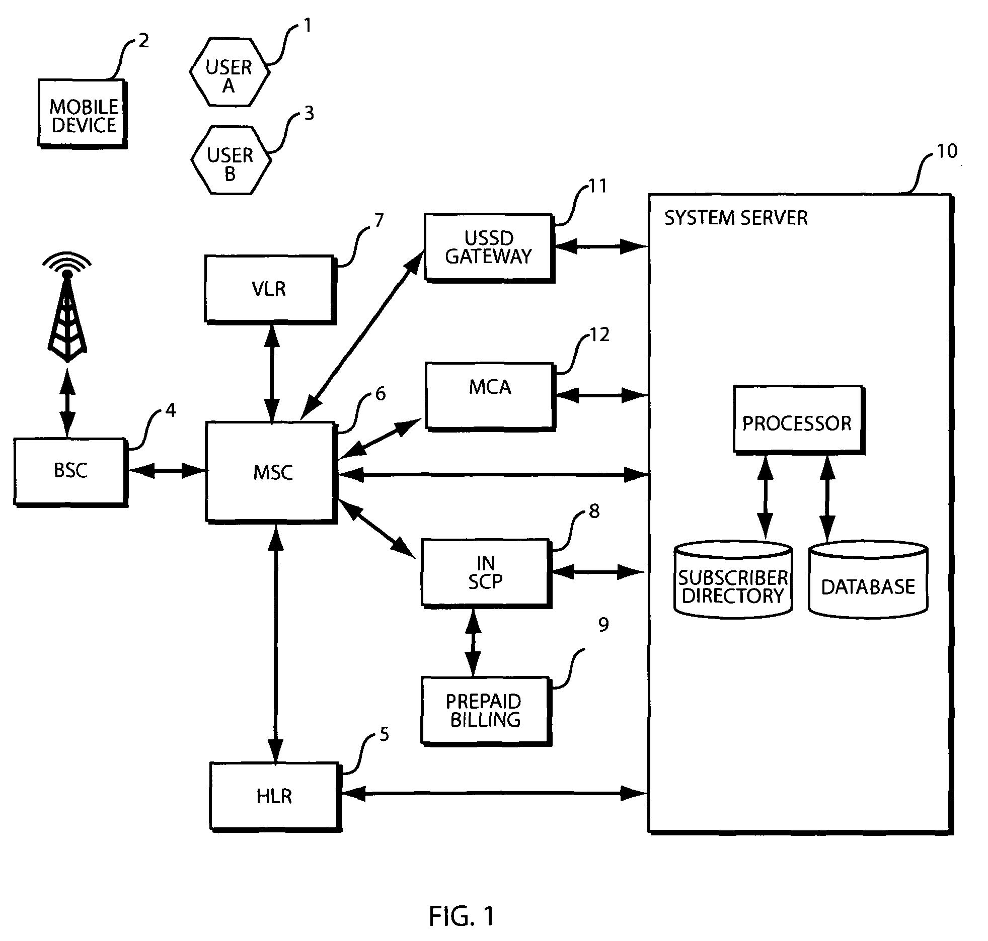 circuit diagram mobile phone wiring diagram database  brevet us8311532 method and system for enabling personalized mobile network diagram circuit diagram mobile phone