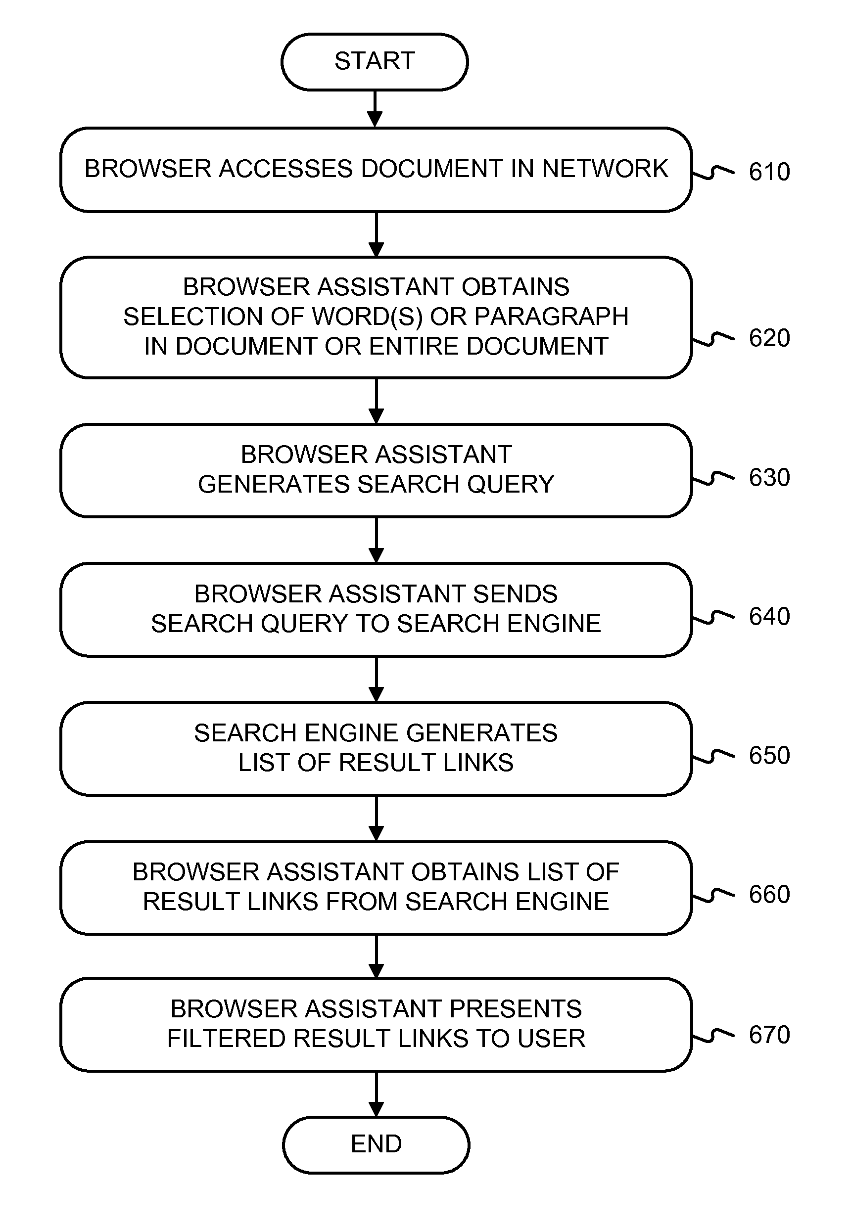 Google  patent by Mark Zuckerberg from 2012 for hypertext browser assistant - US8316016