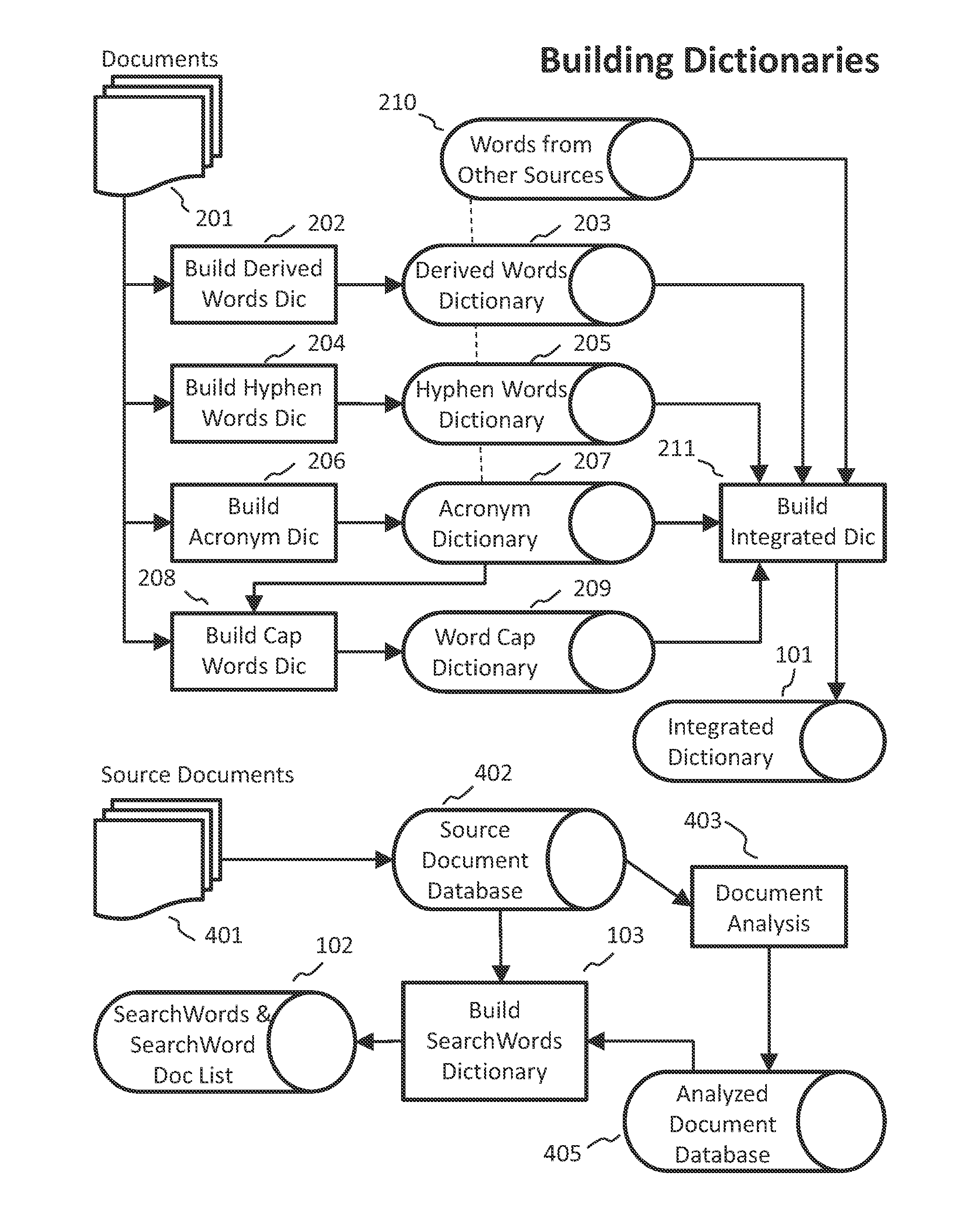 patent us8316030 method and system for document classification or Resume Styles Examples patent drawing