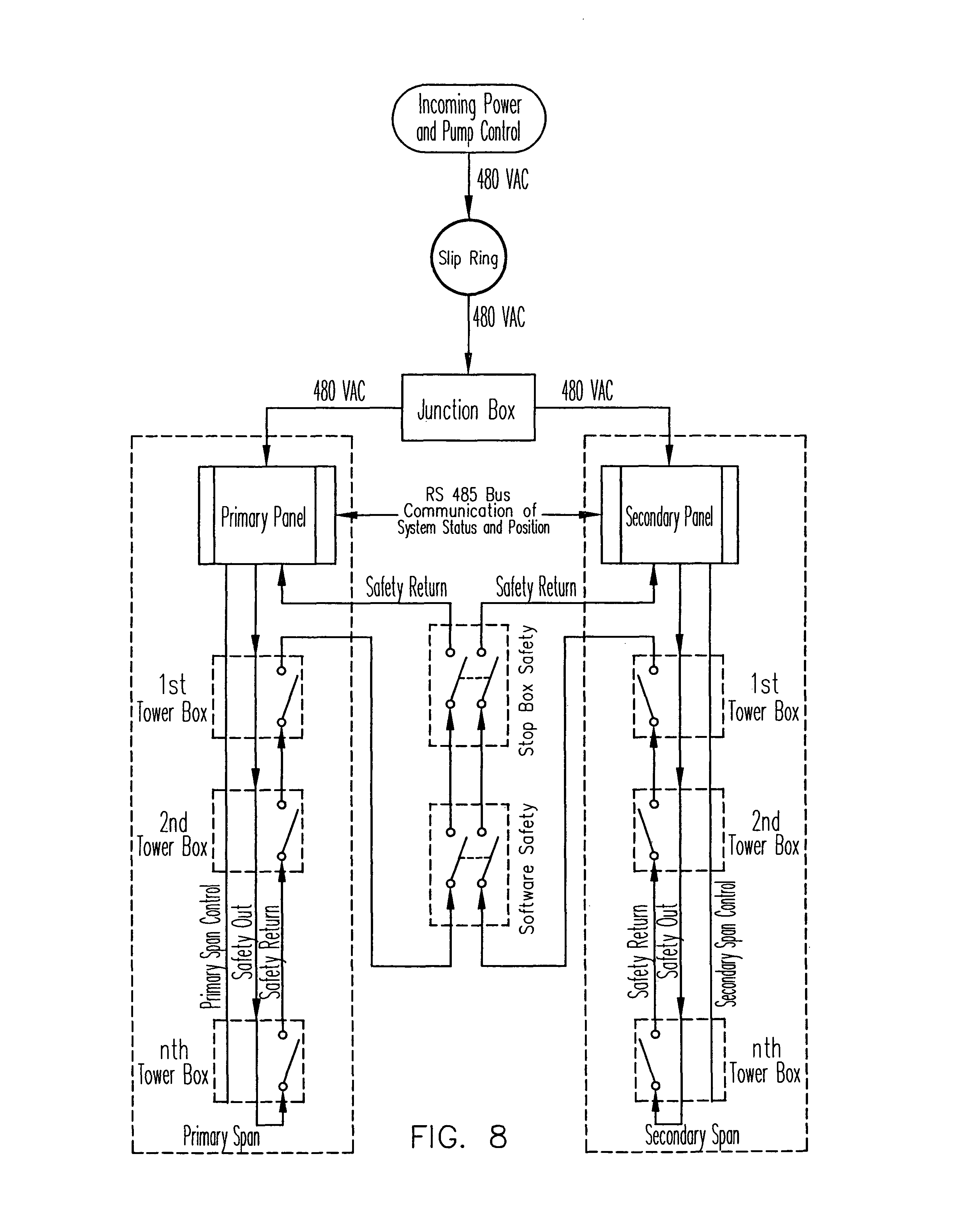 ... 20121127 D00006 patent us8317114 dual span center pivot irrigation  system Black and White Irrigation Pivot Center Pivot Irrigation Wiring  Diagrams ...