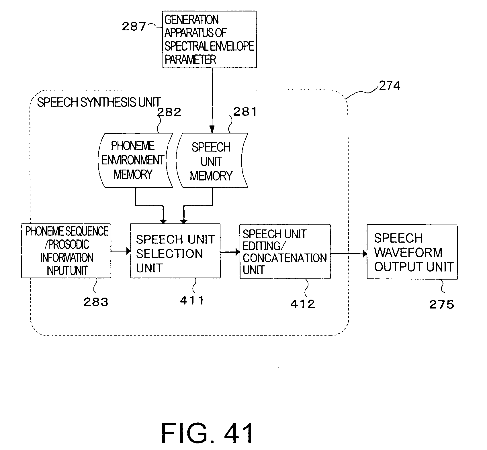 Patent US8321208 - Speech processing and speech synthesis using a