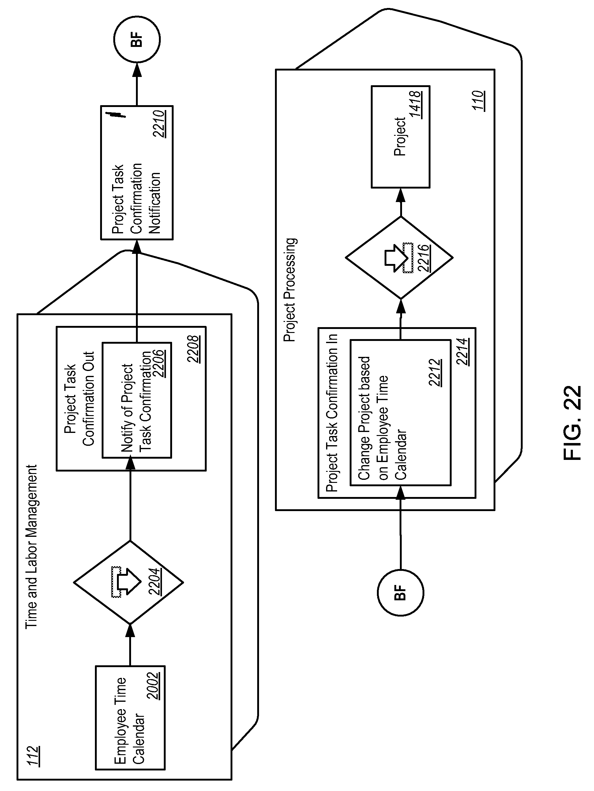 Sample Consulting Invoice Pdf Patent Us  Architectural Design For Selling Projectbased  Scone Receipt with Quickbooks Receipt Scanner Patent Drawing How To Make Your Own Receipt Word