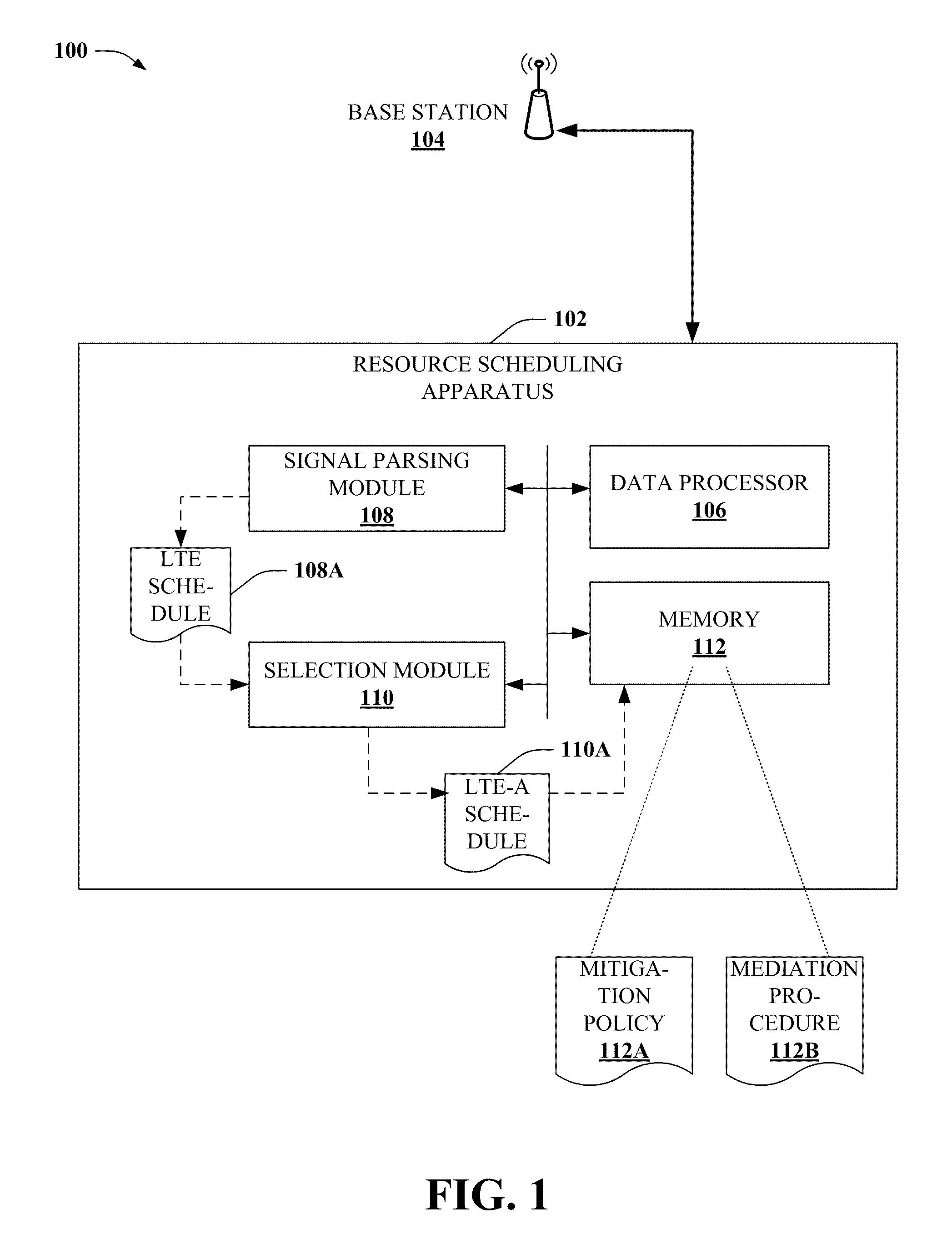 multiple access technologies Us6049535a - code division multiple access (cdma.