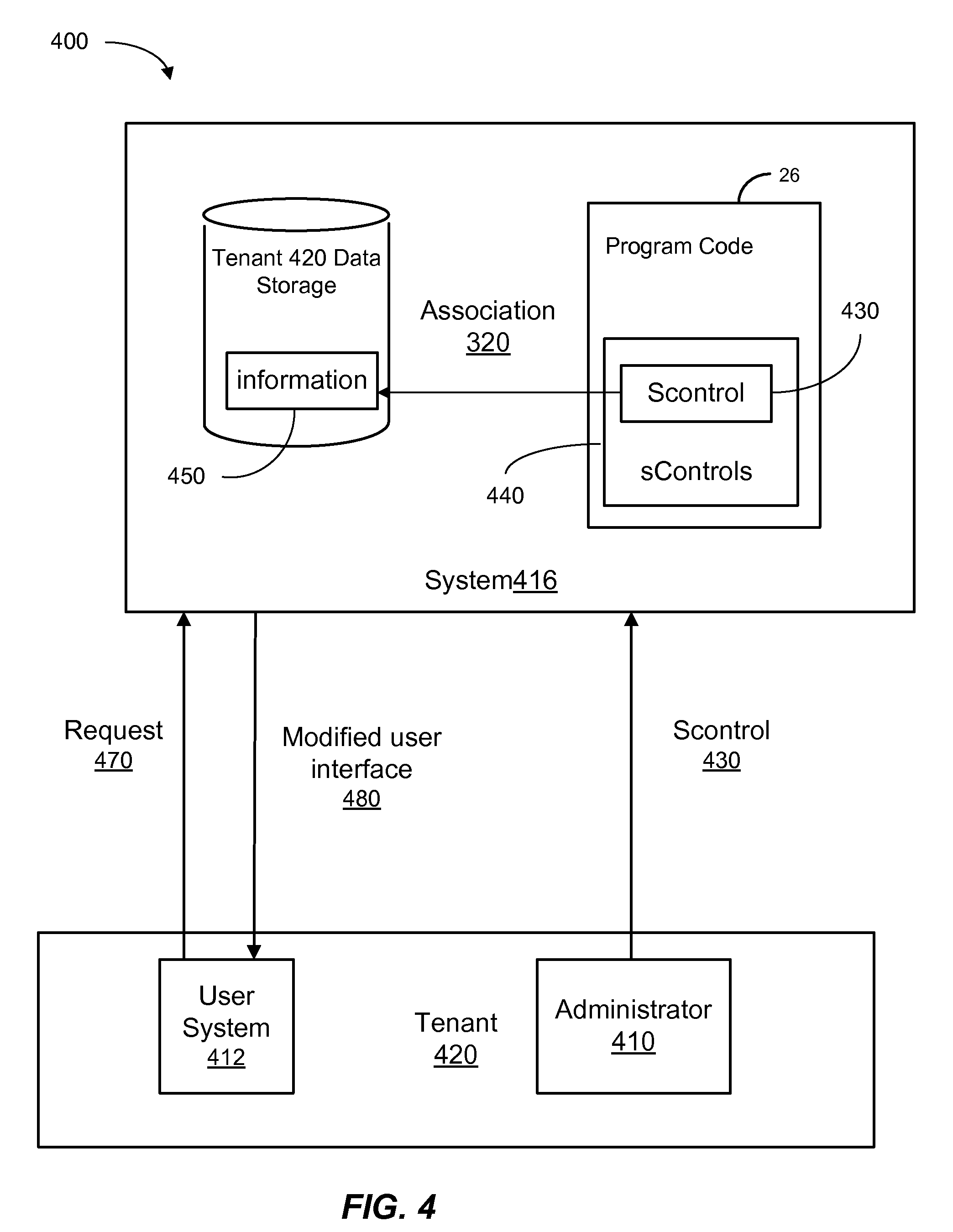 database users and user interfaces essay Functional comparison of unix and windows and a command-line interface for users and user interface design, and database programming.