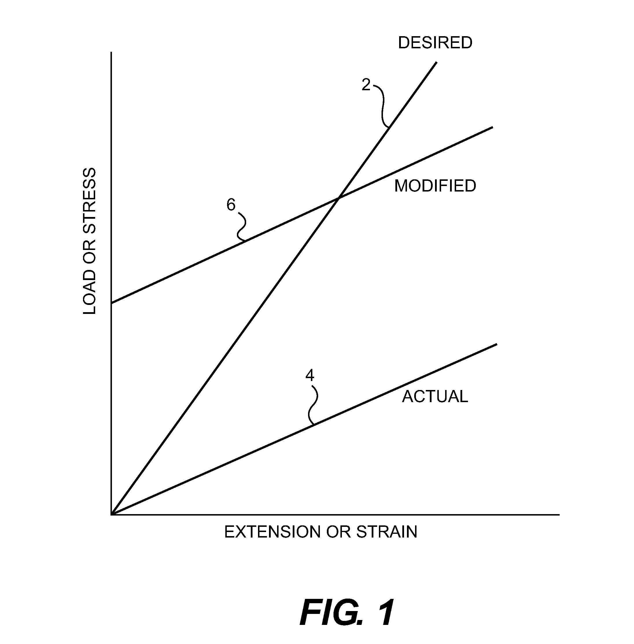 patent us8333803 reinforced biologic material google patentsuche. Black Bedroom Furniture Sets. Home Design Ideas