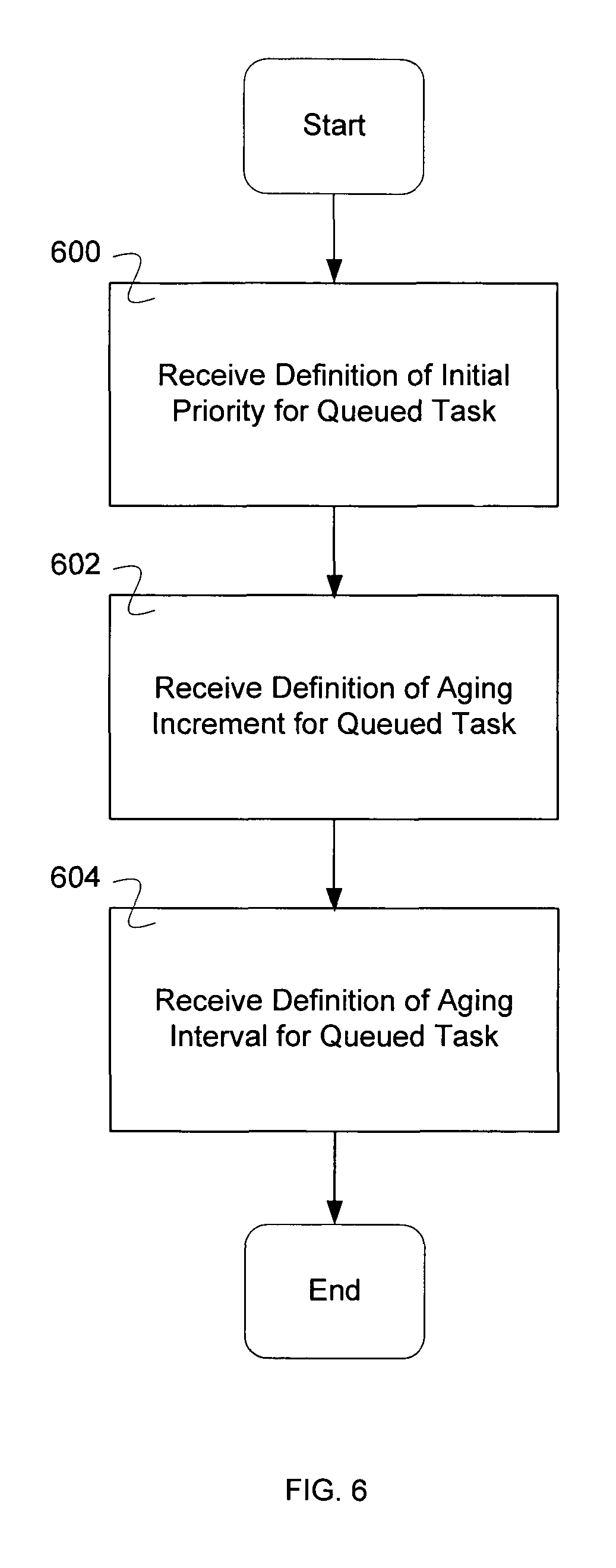assignment 305 task b 301 task b case study you are a 305 task d short answer questions di explain what assignment 301 principles of communication in adult social care.