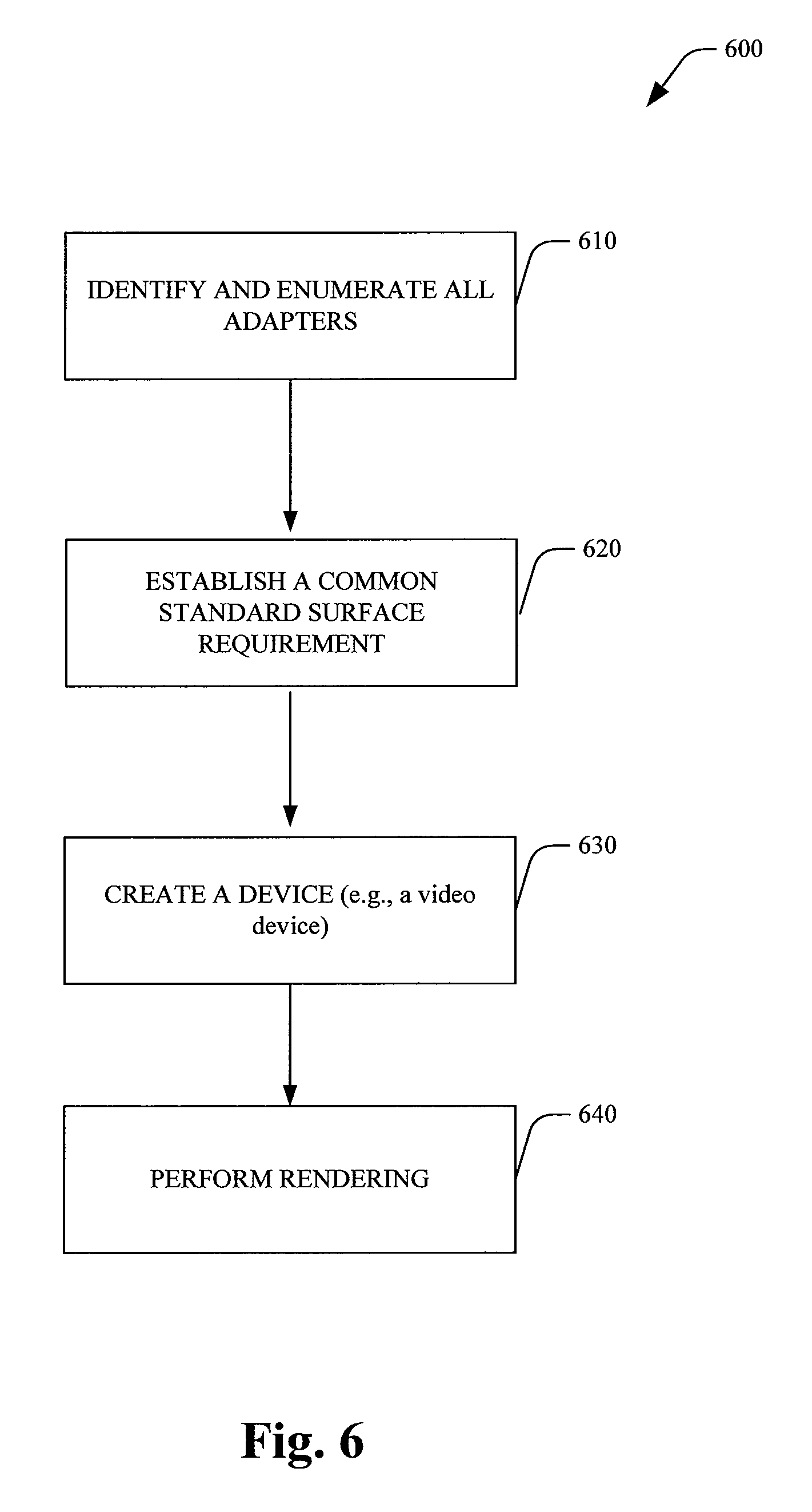 Patent US8350862 - Shared graphics infrastructure - Google