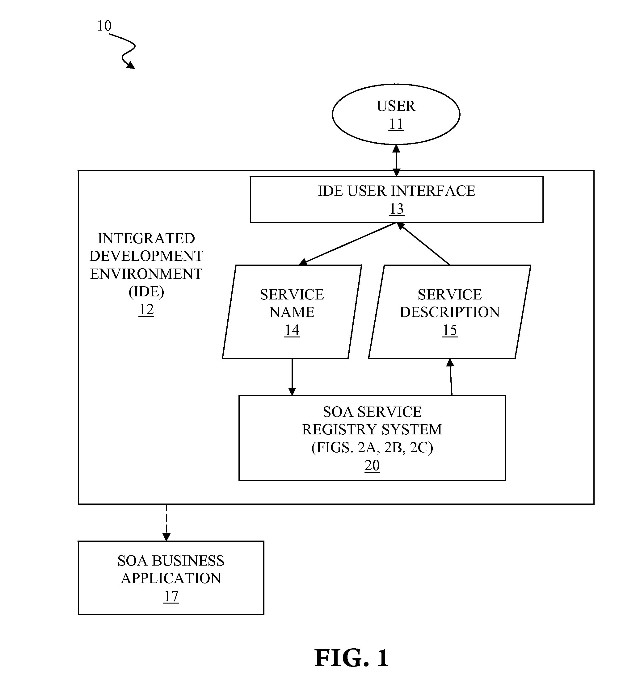 Patent us8352491 service oriented architecture soa for Service registry