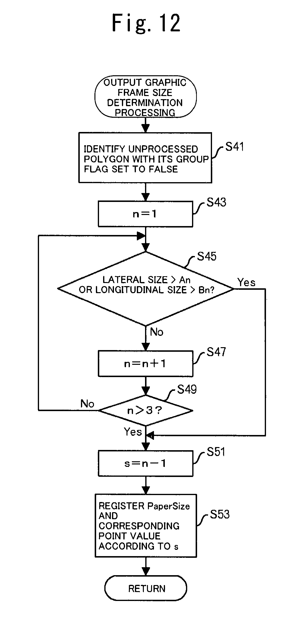 Patent US Method For Map Data Output Processing - Paper size us white map