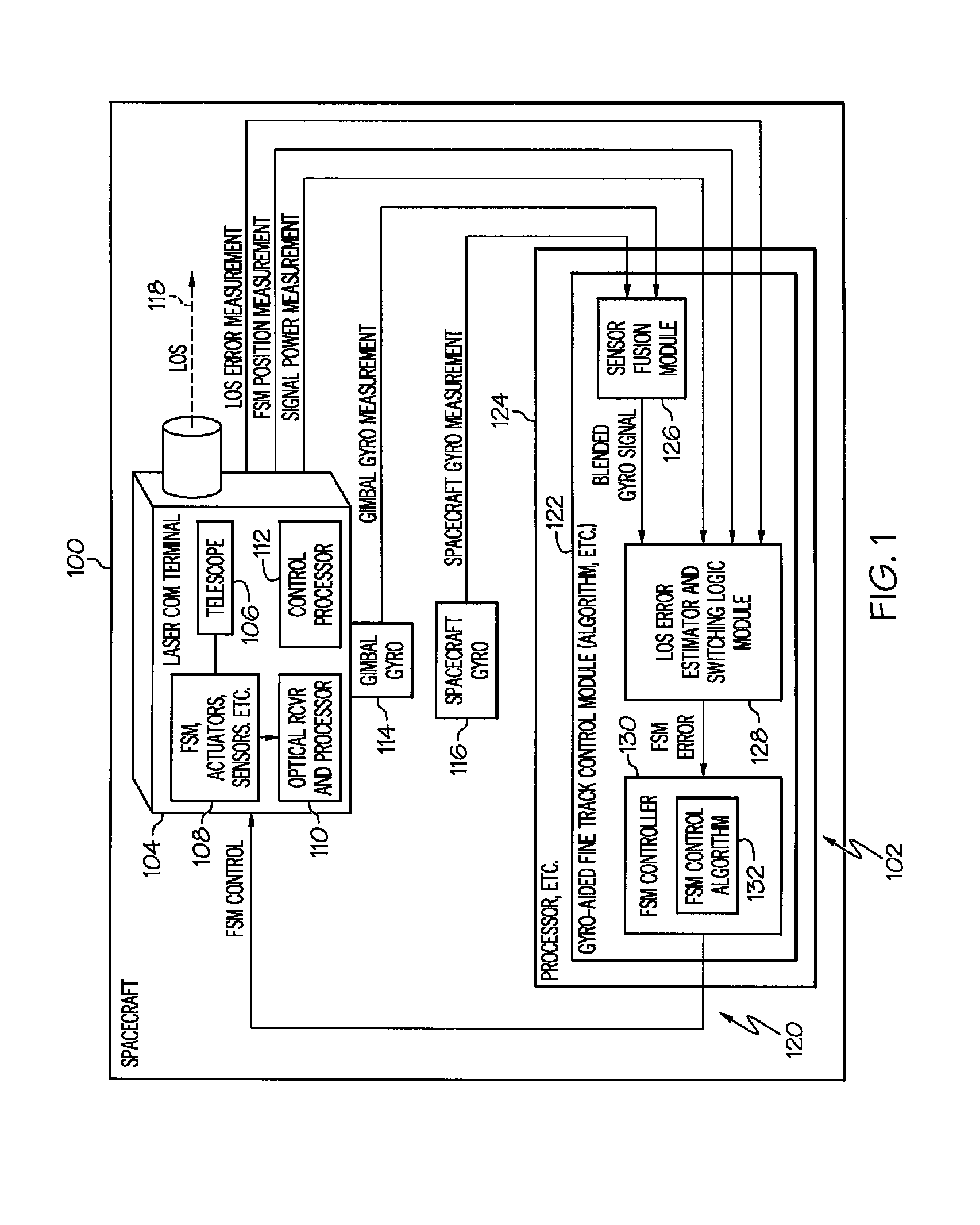 Laser Communication Circuit Diagram | Patent Us8355635 Gyro Aided Pointing Control For Laser