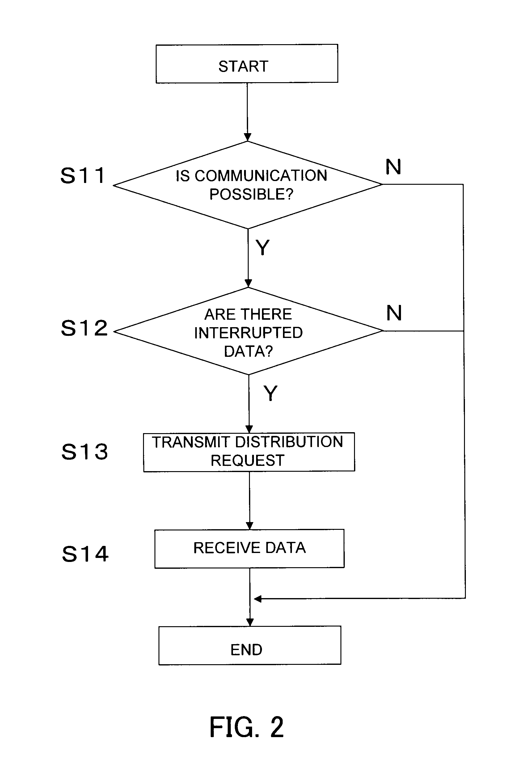 Data Communication System : Patent us data communication system for vehicle