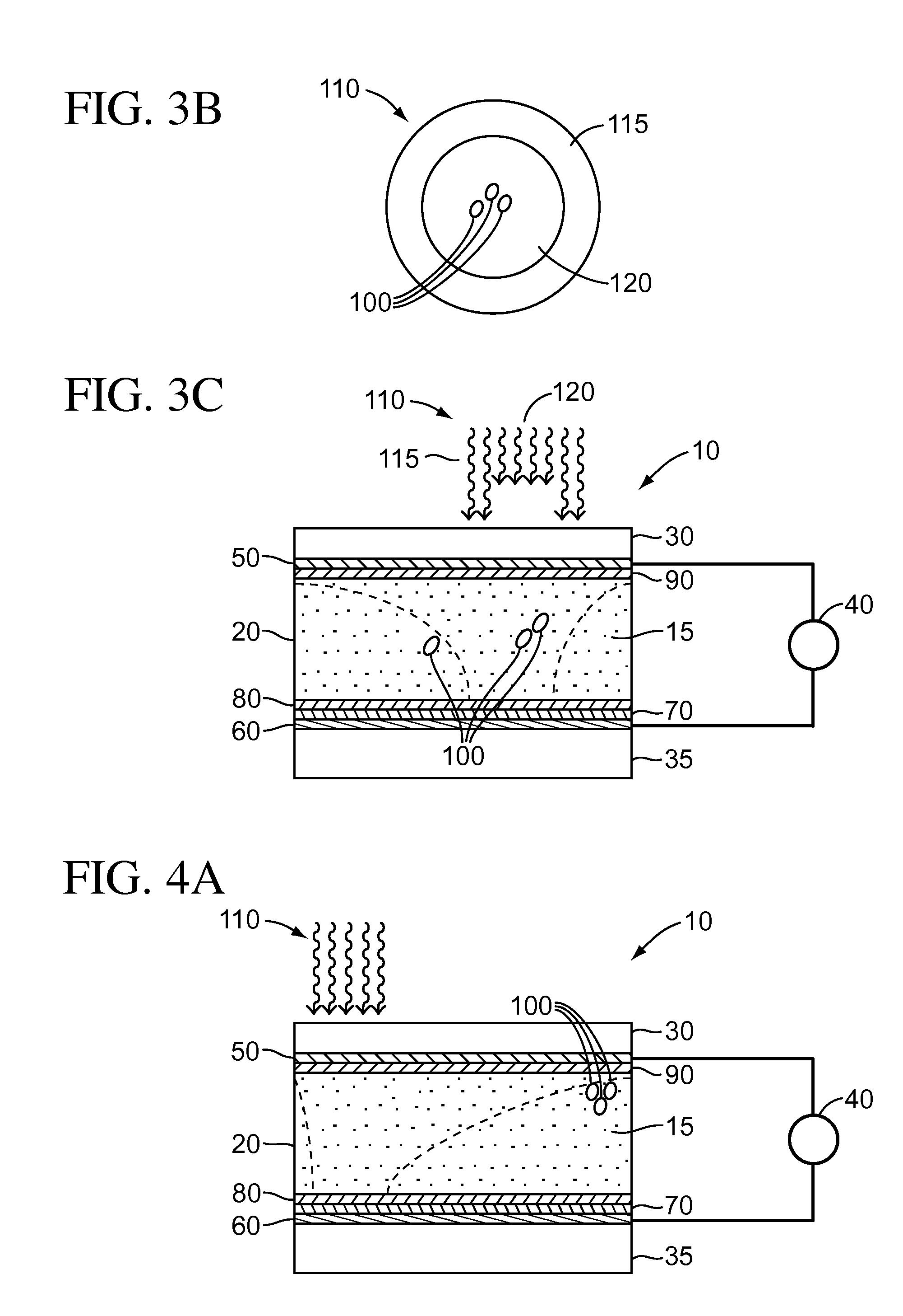 patente us8357282
