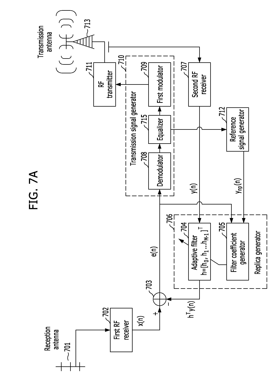 براءة الاختراع US8364076 - Apparatus and method of feedback