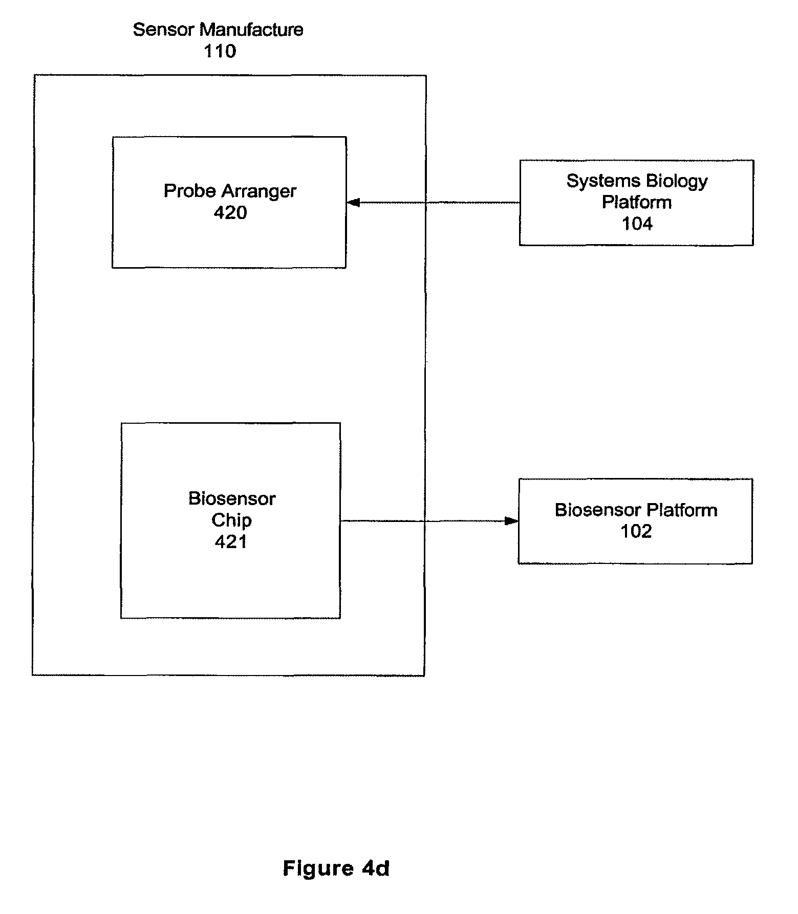 Patent US8364411 - Integrated biosensor and stimulation system for ...