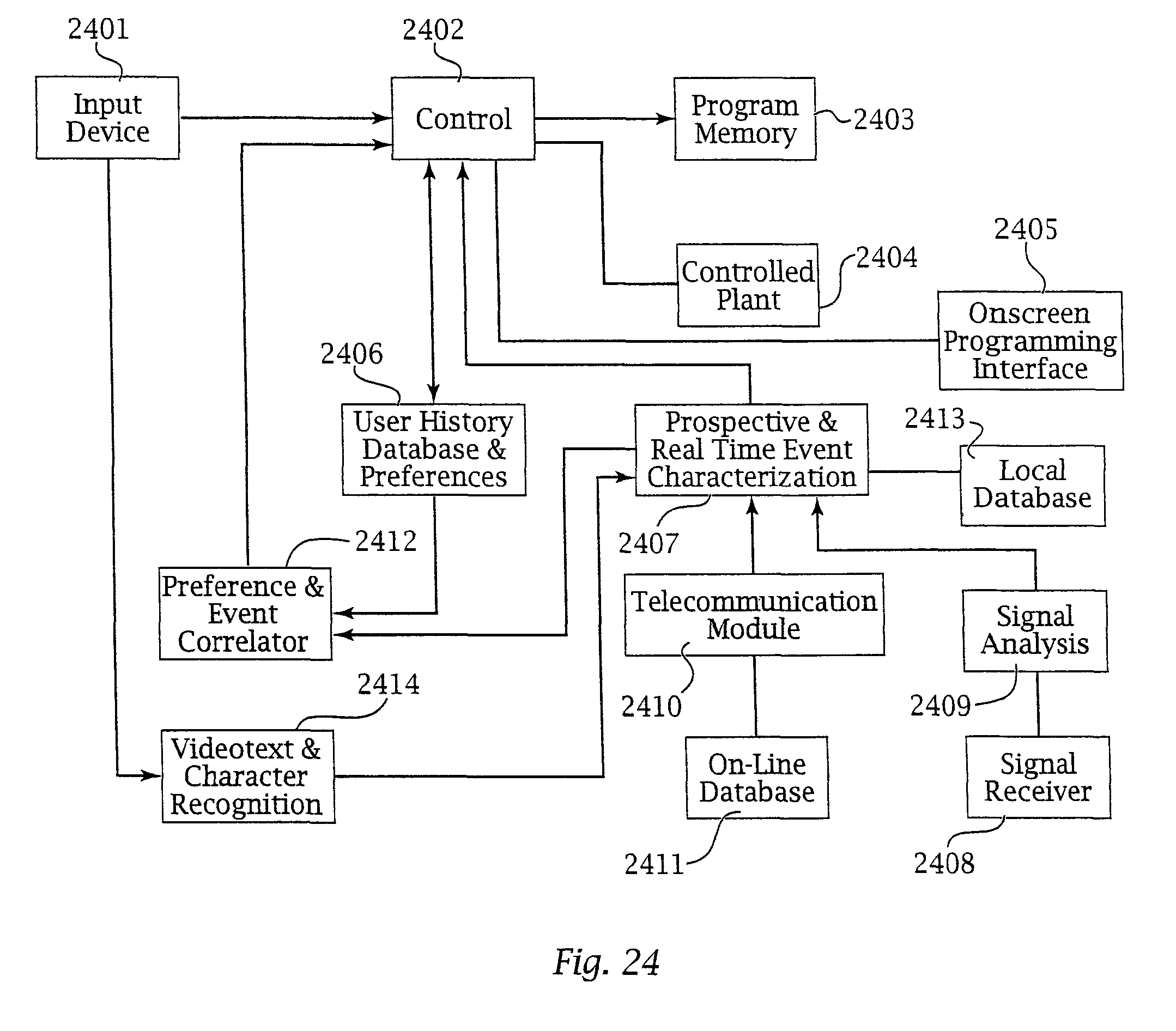 patent us8369967 alarm system controller and a method for controlling an alarm system