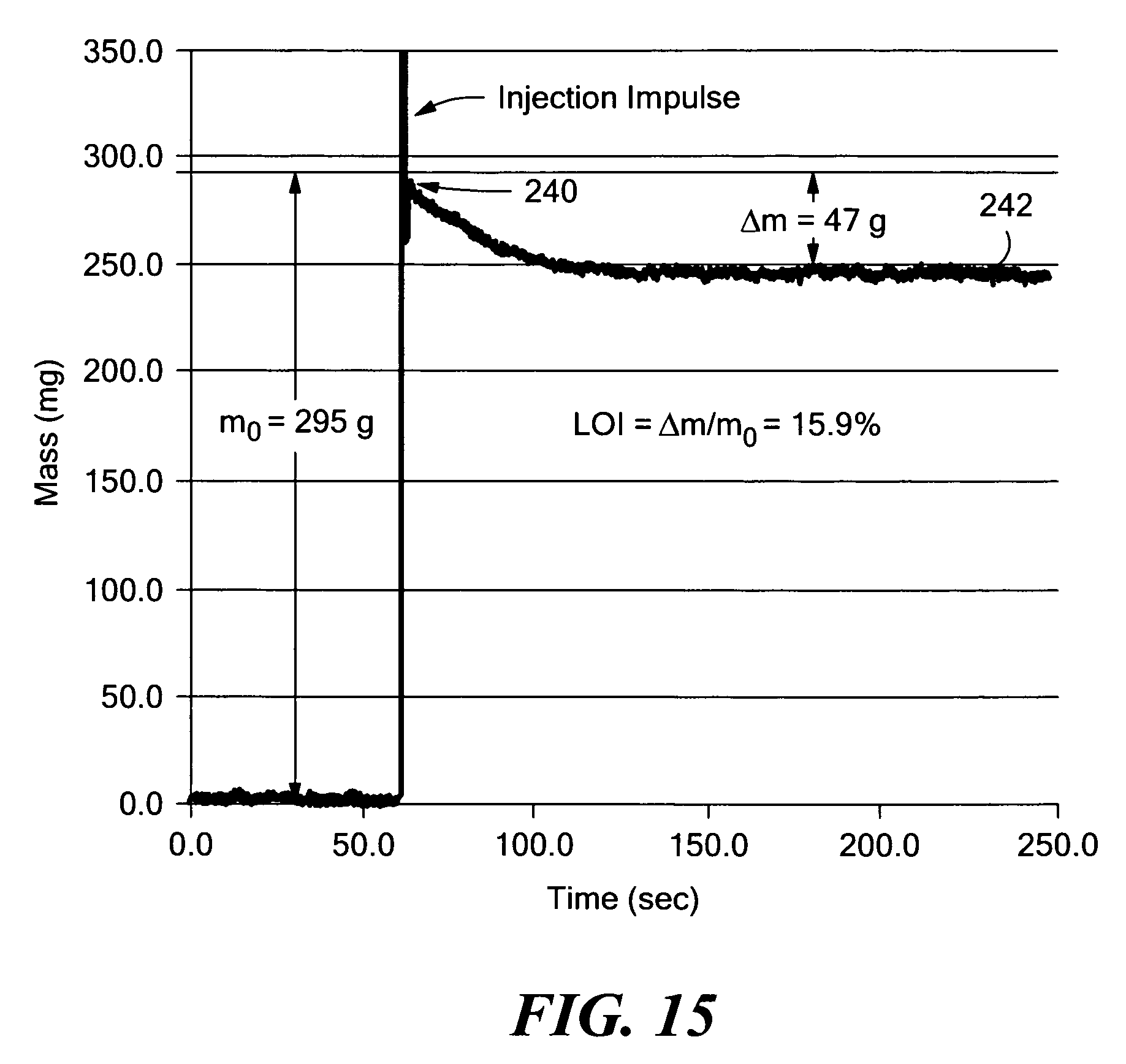 Loss On Ignition : Patent us in line loss on ignition measurement