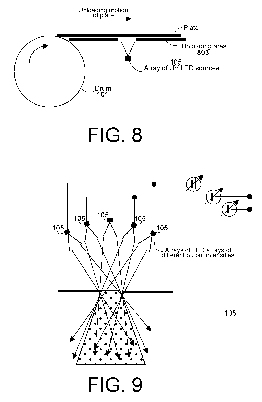 Brevet US8389203 - Exposing printing plates using light