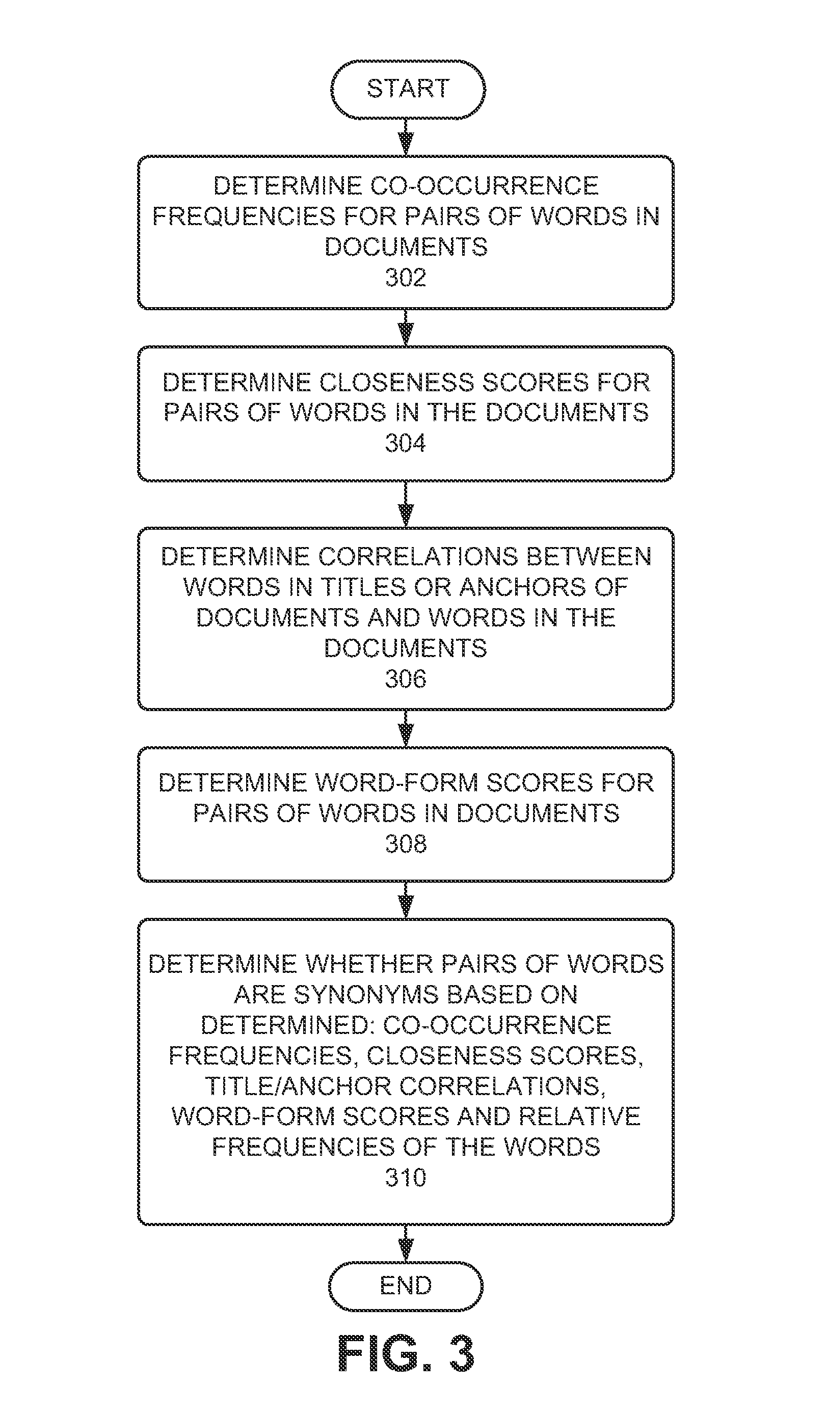 Example about Synonyms for determination