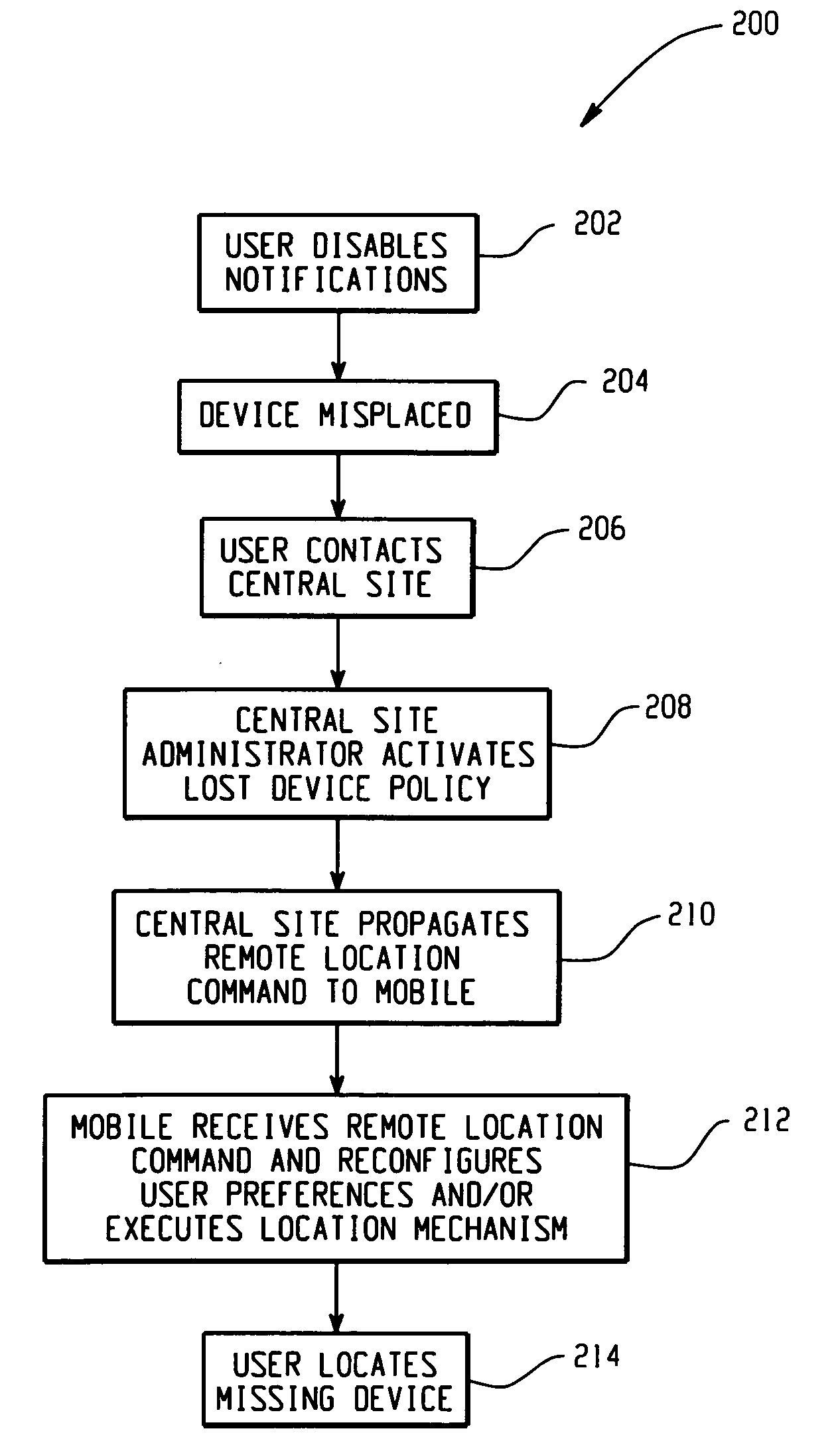 Patent US8392554 - System and method of remotely locating a lost