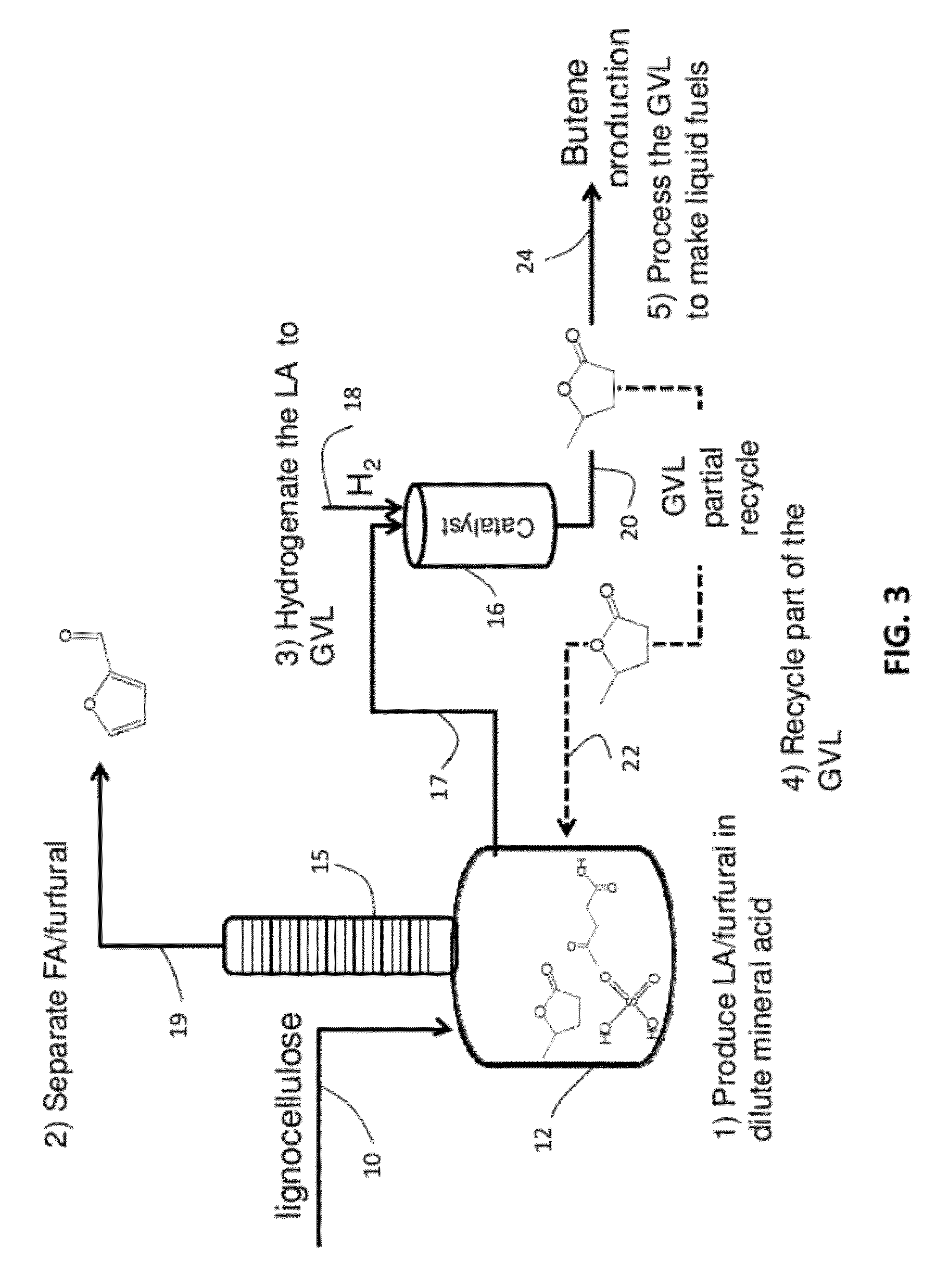 Xylose To Furfural Patent US839968...