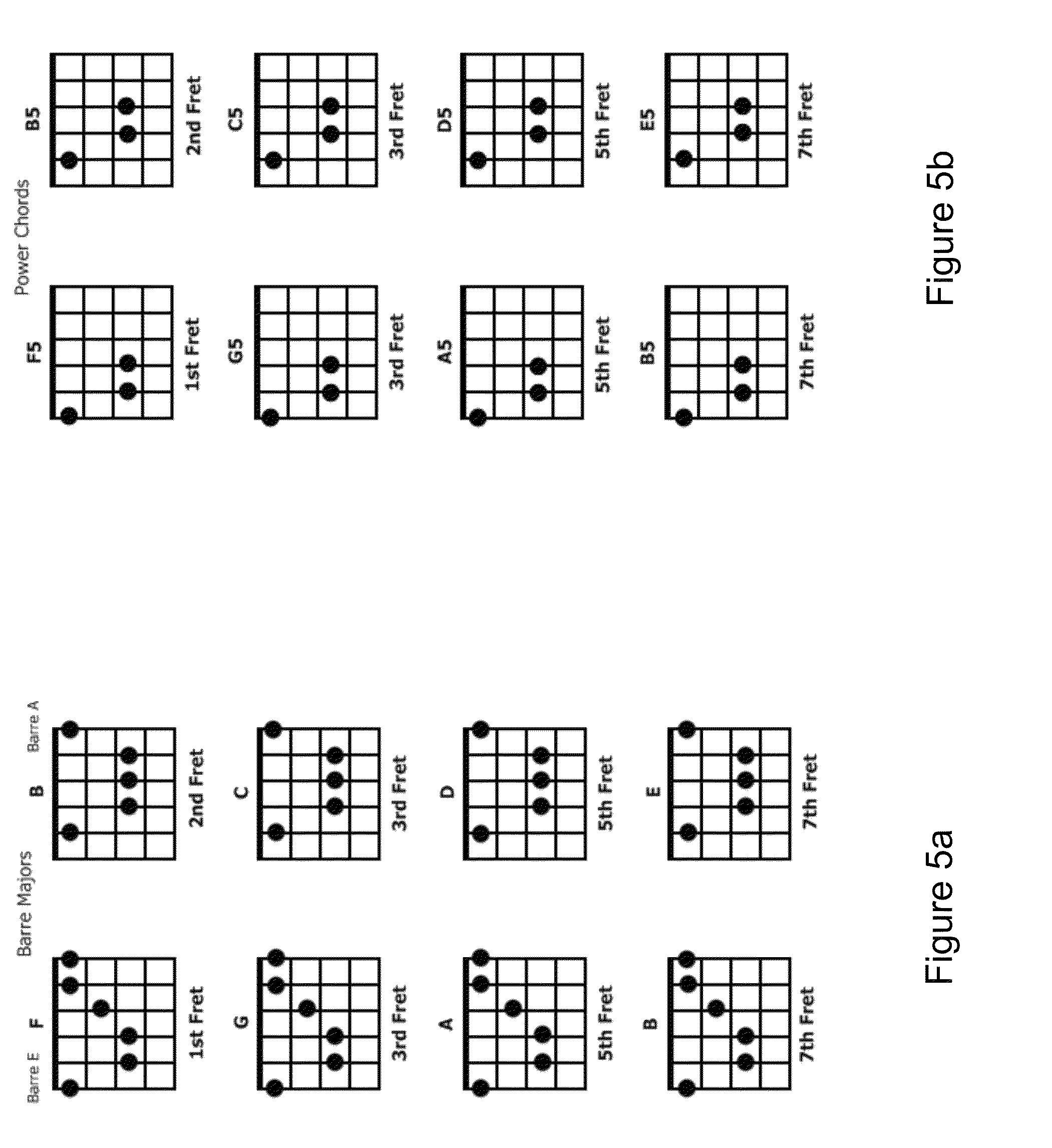 Guitar chords finger placement guitar collection ideas b minor guitar chord easy 3 ways to play real lessons hexwebz Images