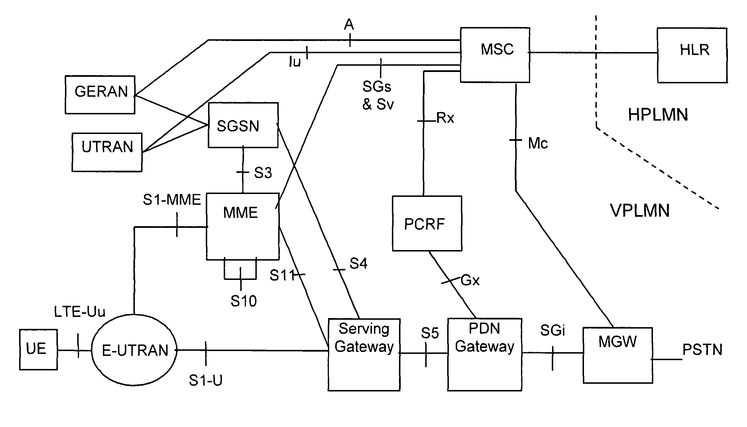 Us8400931 Circuit Switched Services Over Lte Switching Diagram Patent Drawing