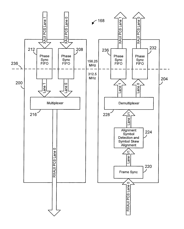 patent us8401043 - hardware interface utilizing alignment symbols for demultiplexing