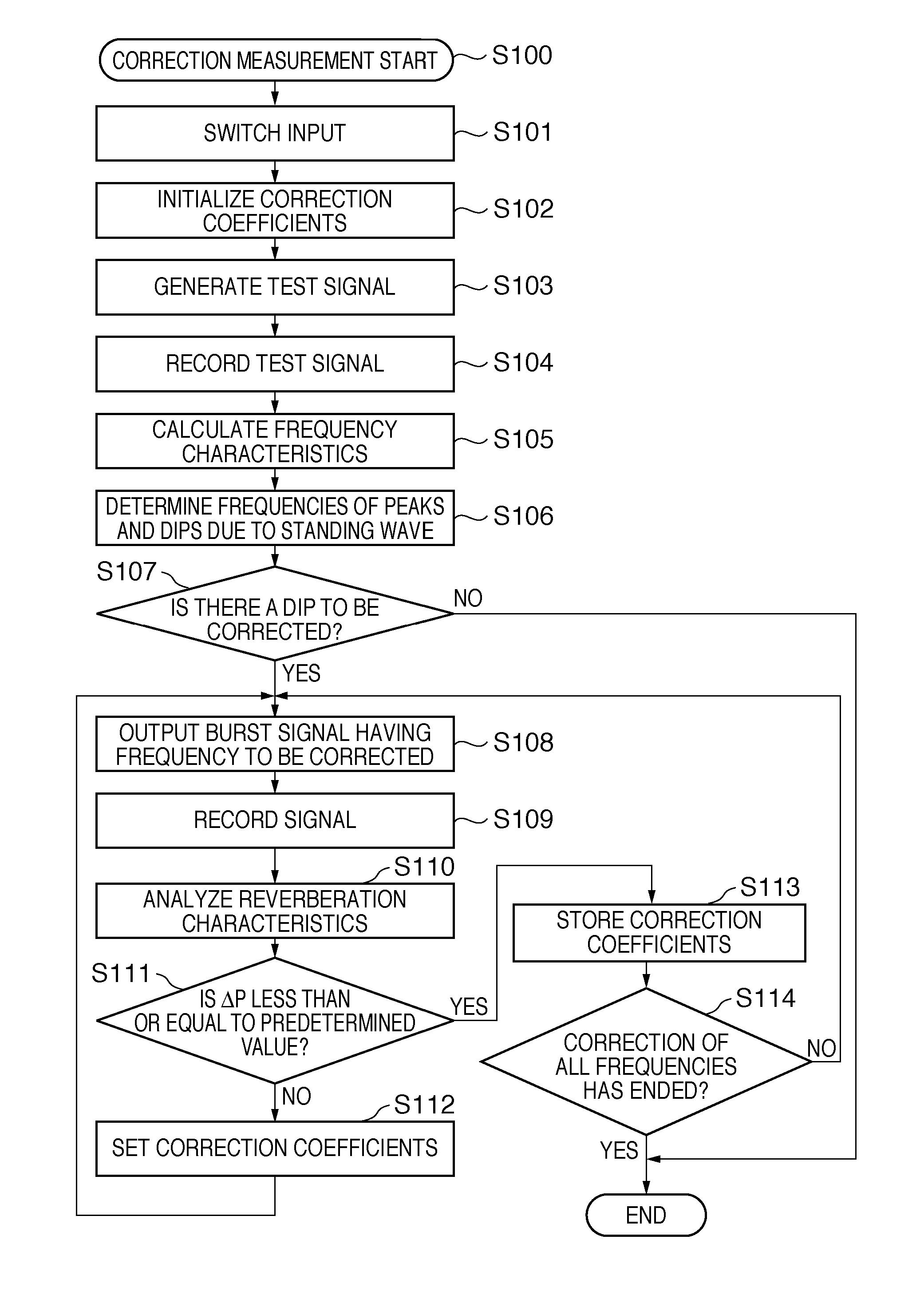 Patent US8401201 - Sound processing apparatus and method - Google