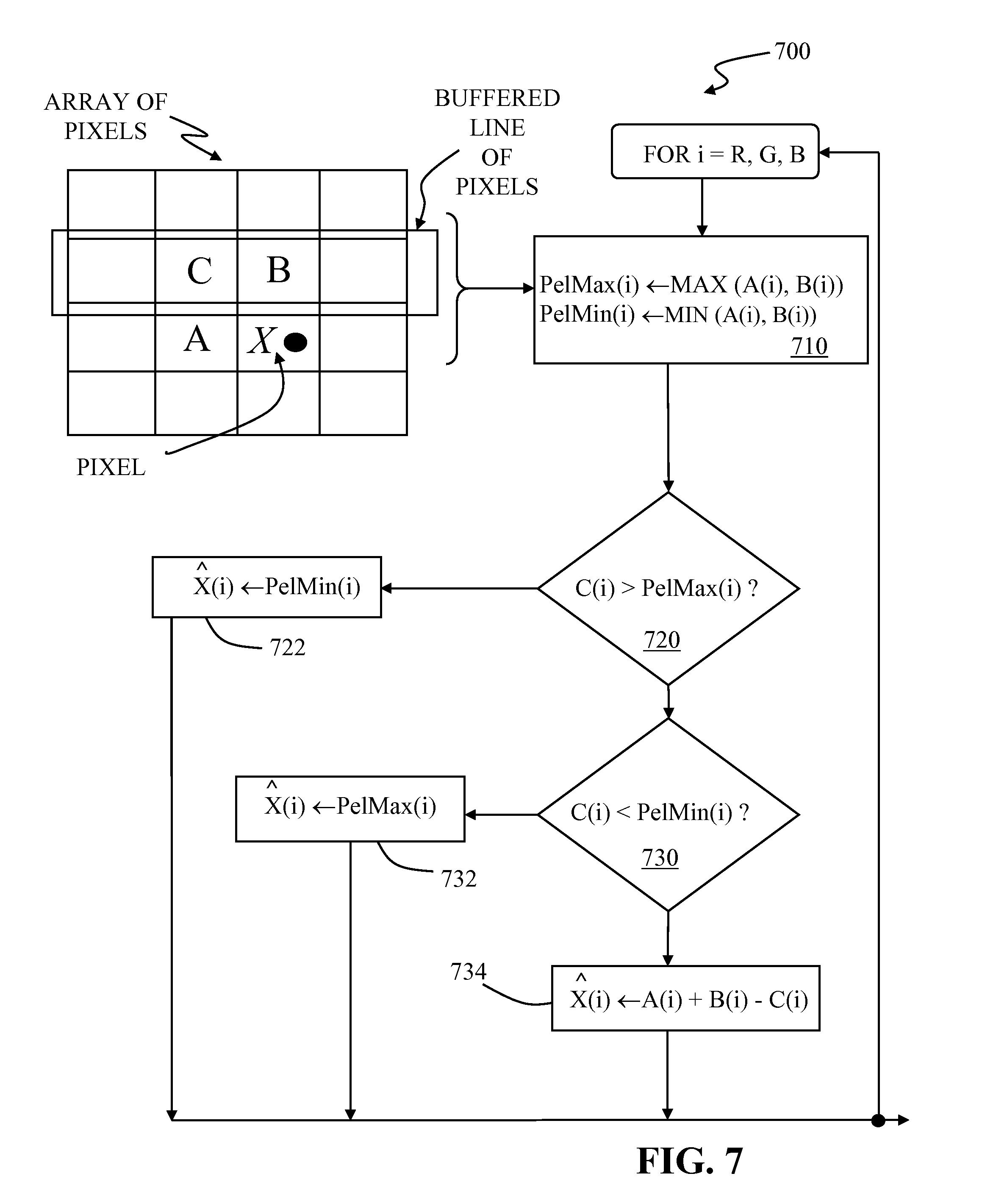 براءة الاختراع US8406314 - Two-dimensional DPCM with PCM