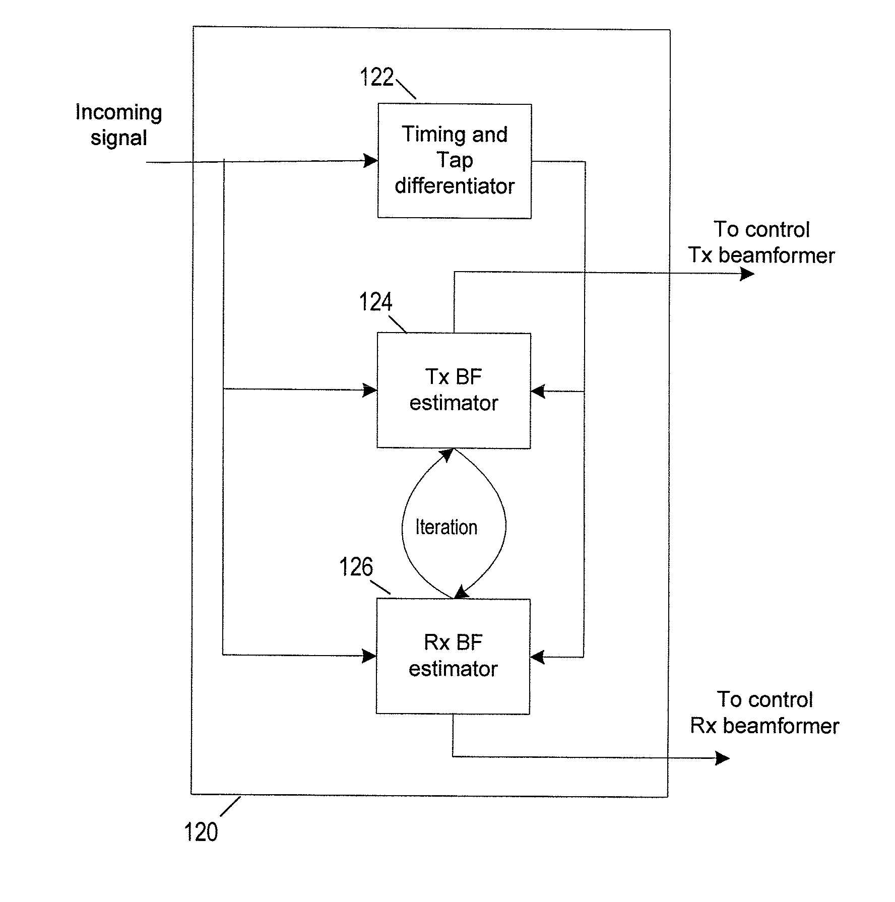 Patent US8417191 - Method and system for beamforming