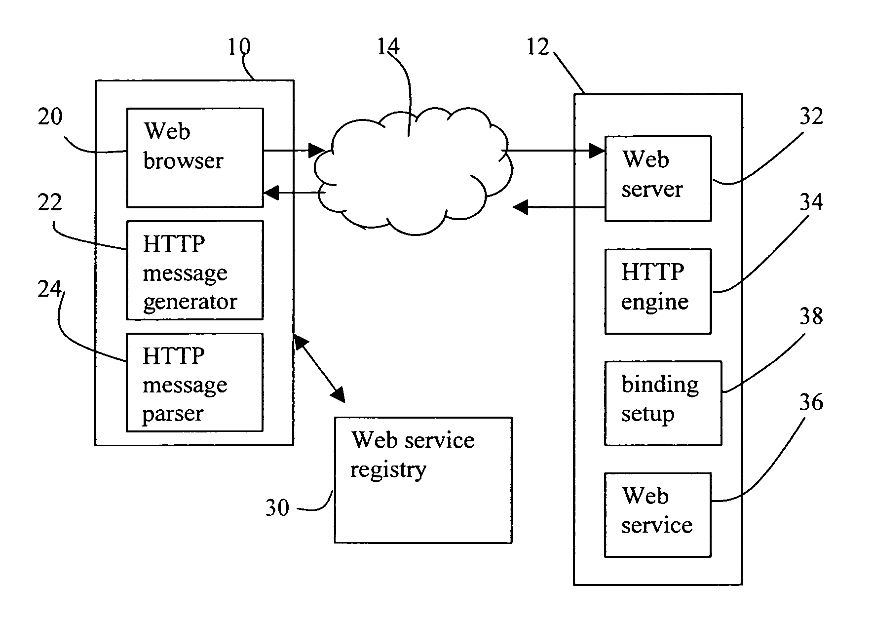 Patent US8417792 - Asynchronous messaging in web services