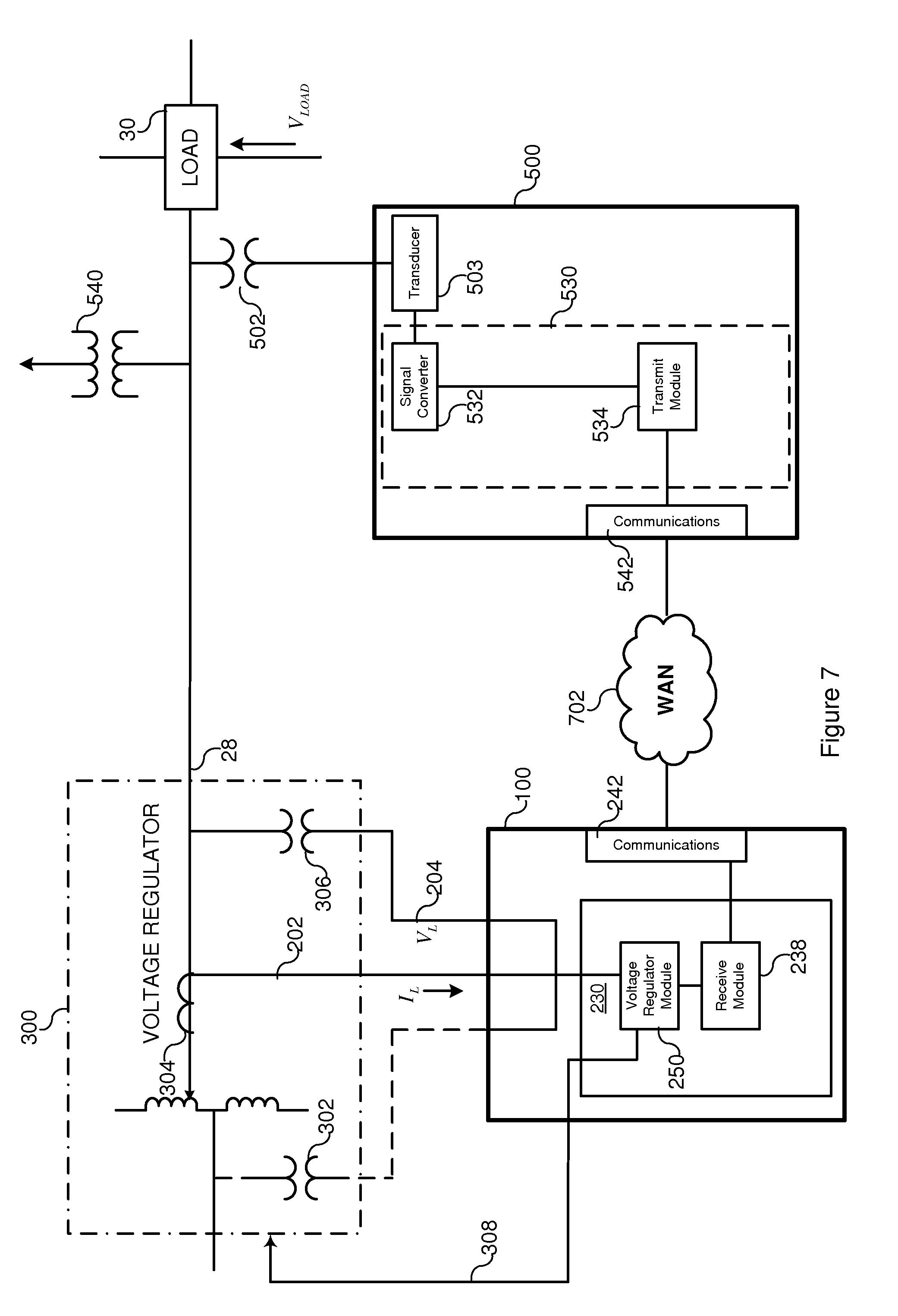Tapcon 240 Connection Diagram Somurich Com