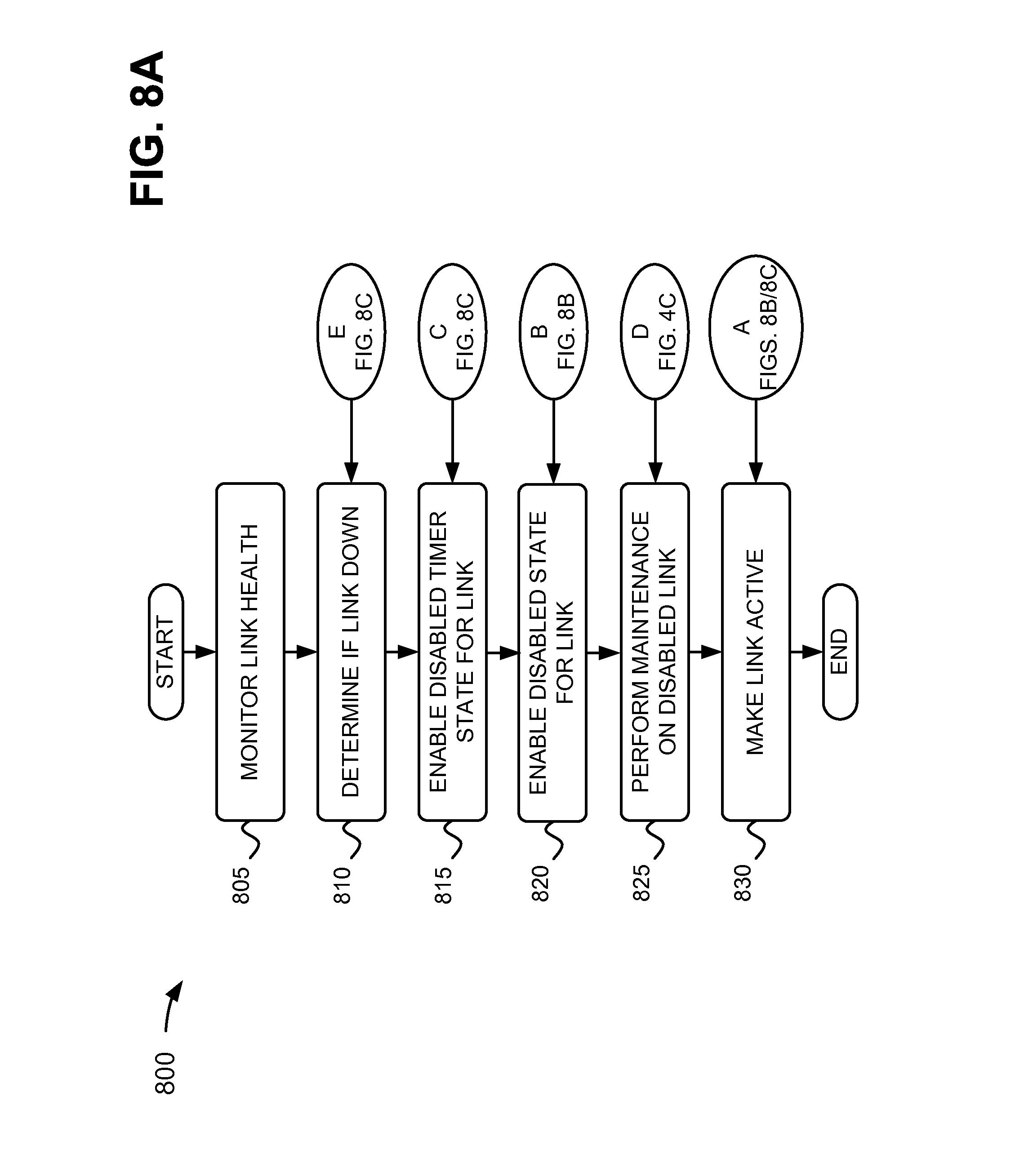 Glenn Patent Group
