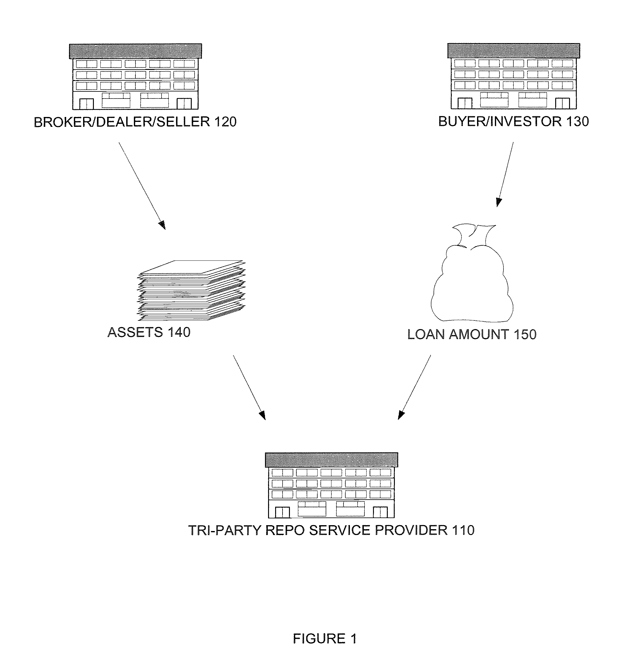 Patent Us8442905 System And Method Facilitating Whole Loan Tri