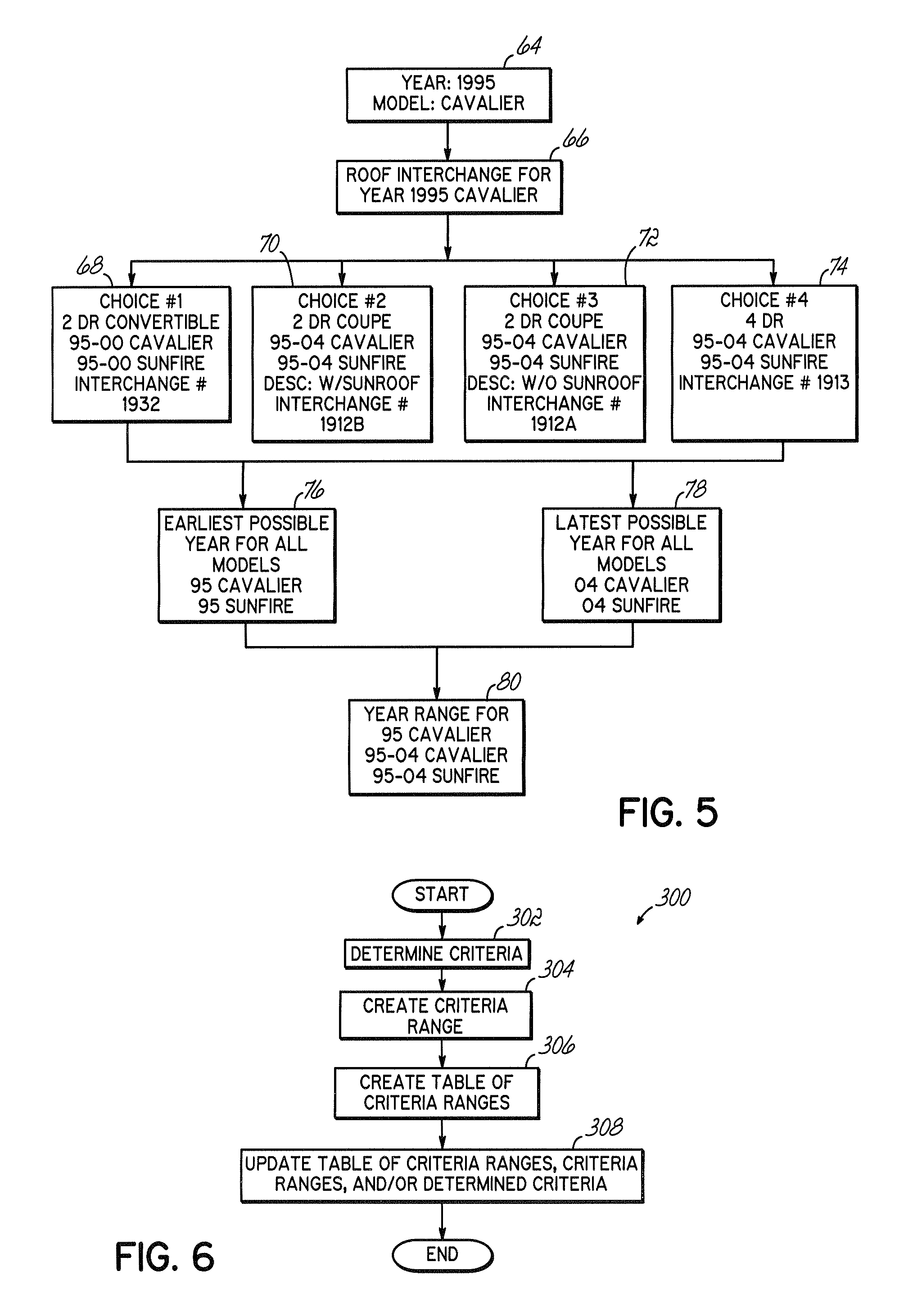 Patent US8458056 - Determining criteria for selecting a donor
