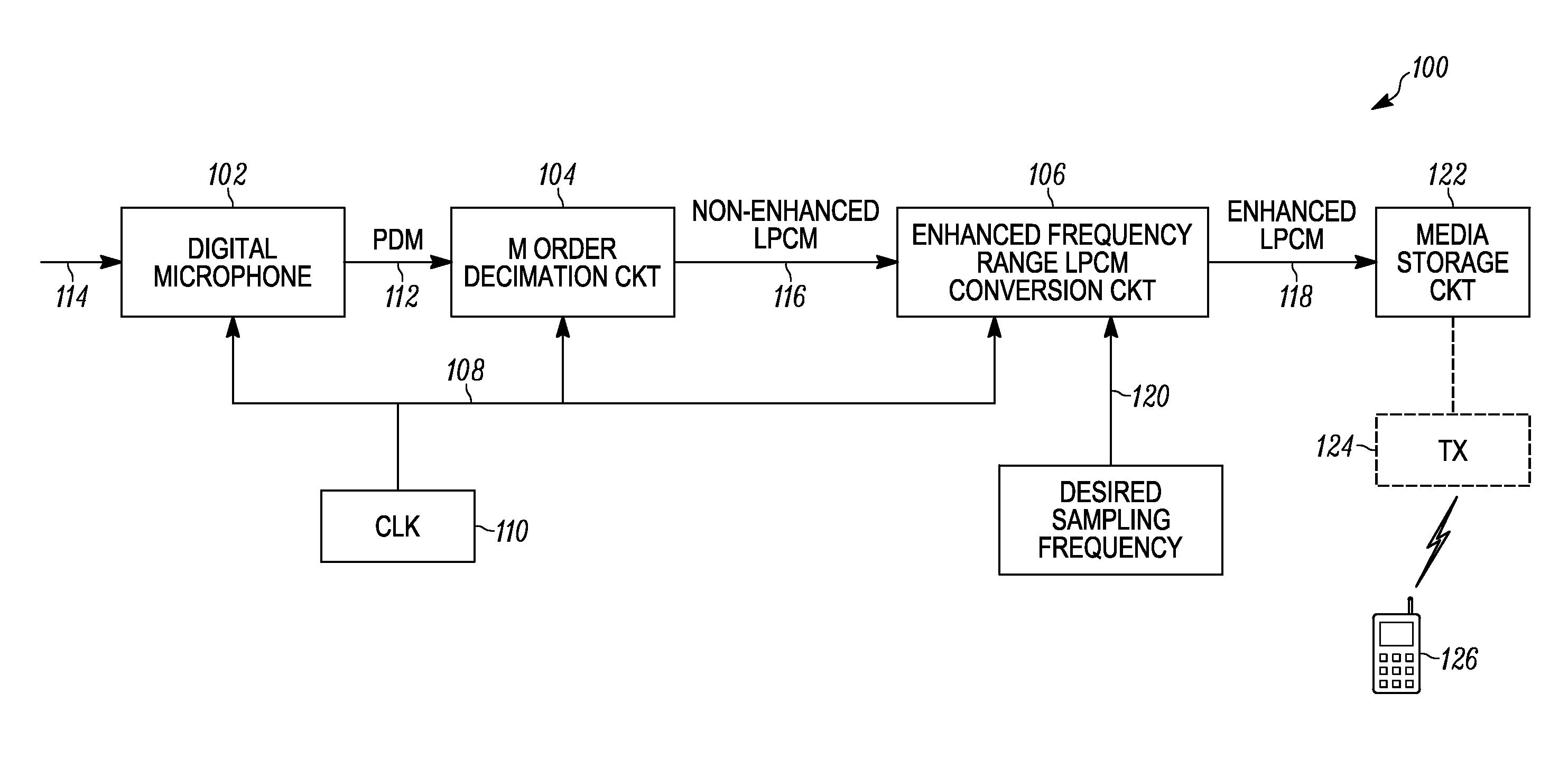 patent us  pulse code modulation conversion circuit and, block diagram