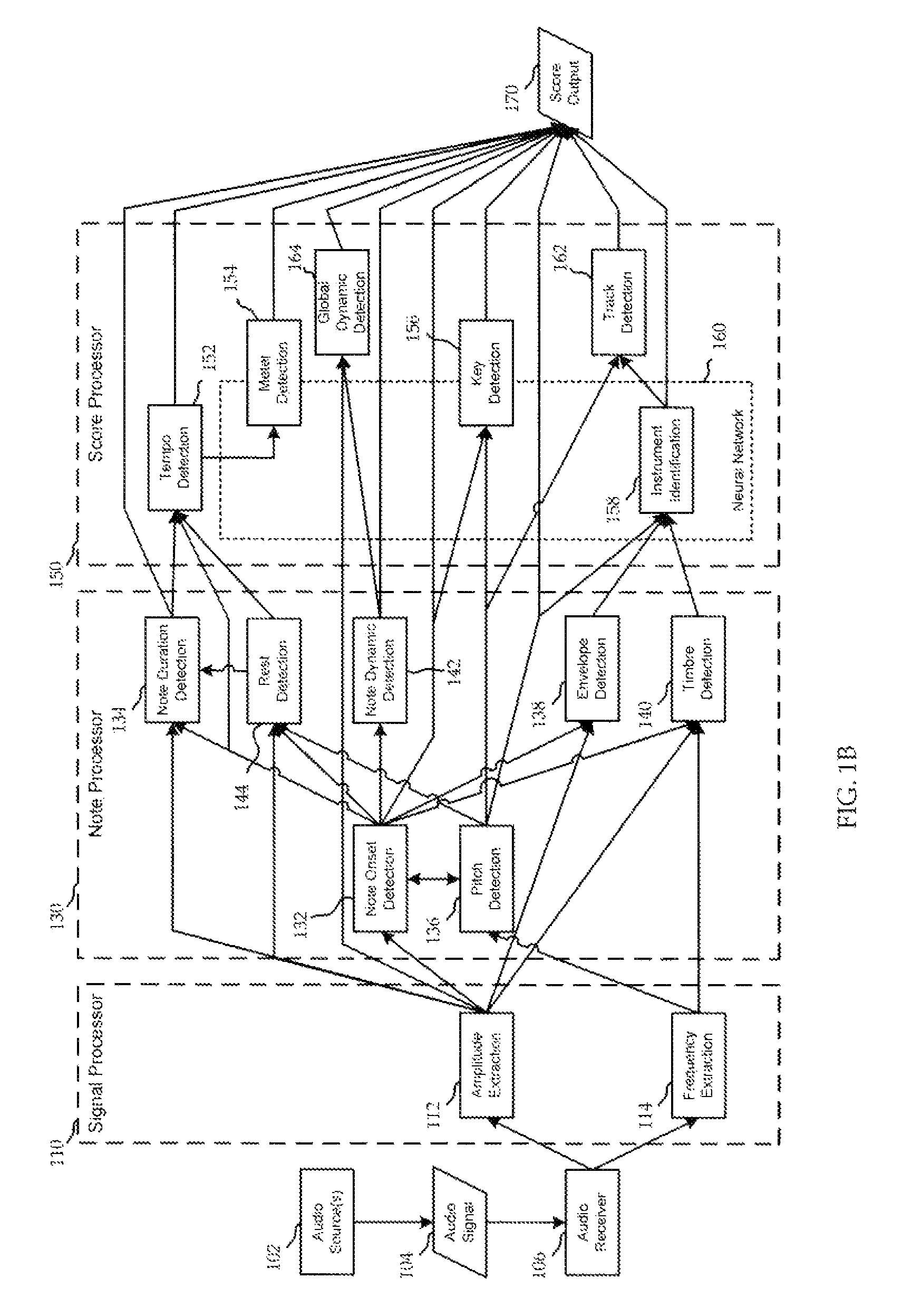 patent us8471135 - music transcription