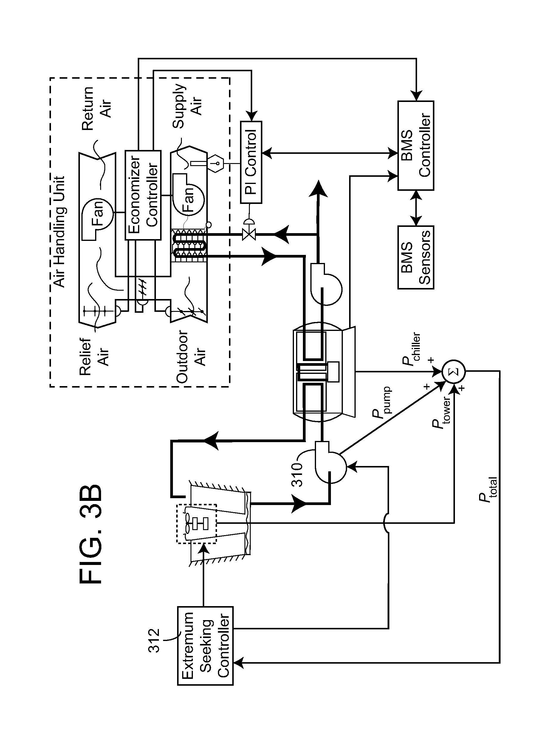 Patent Us8473080 Control Of Cooling Towers For Chilled Fluid 13 Is A Diagram An Airside Economizer On Rooftop Commercial Air Drawing