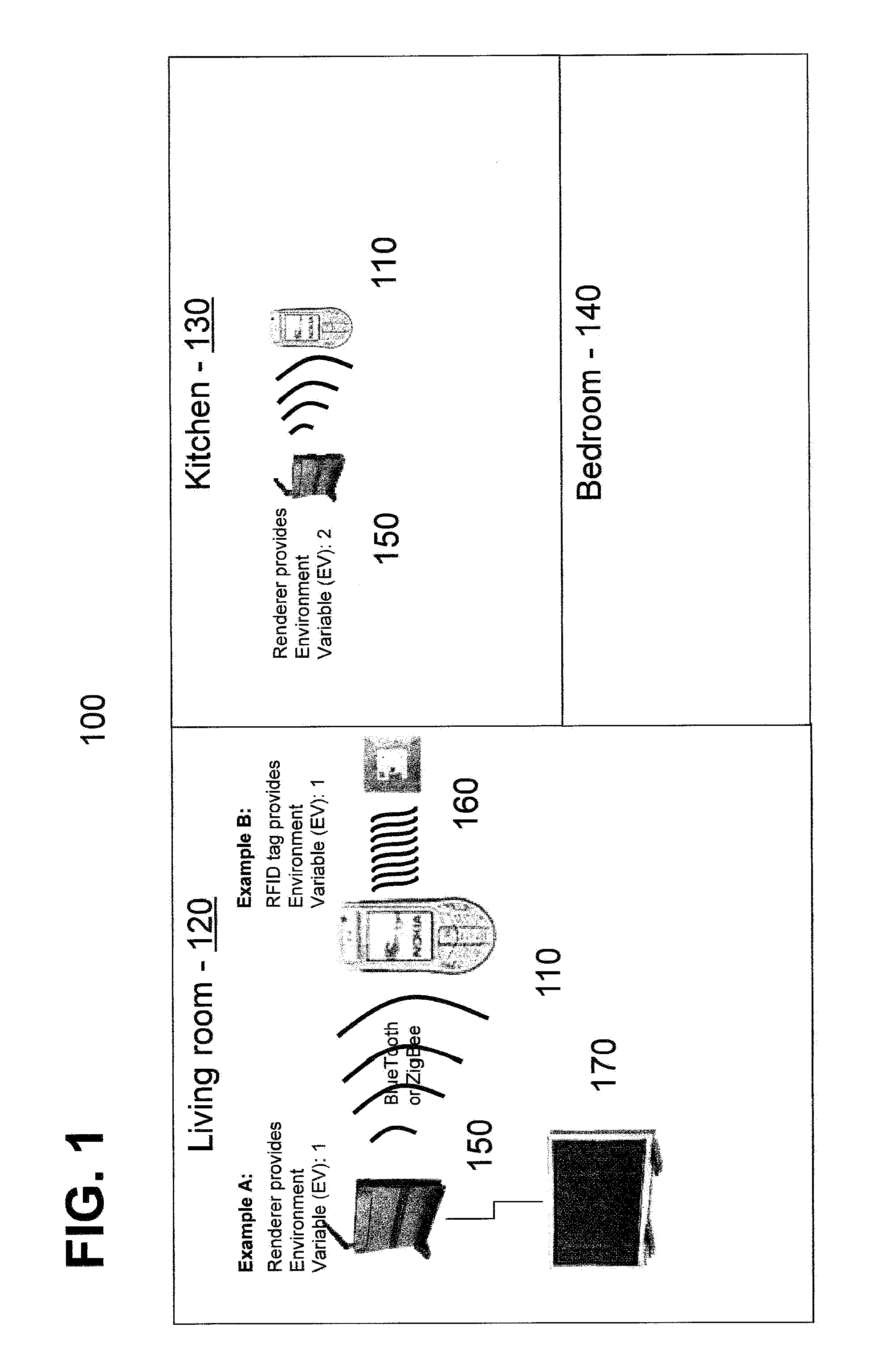 Patent us8473600 system and method for utilizing for Kitchen set environment variables