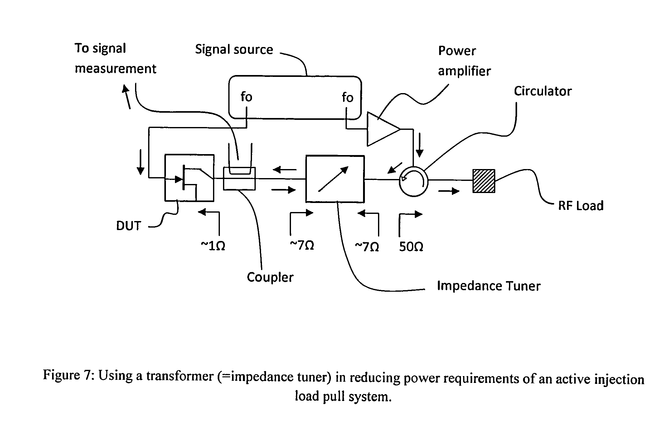 Brevet US8497689 - Method for reducing power requirements in