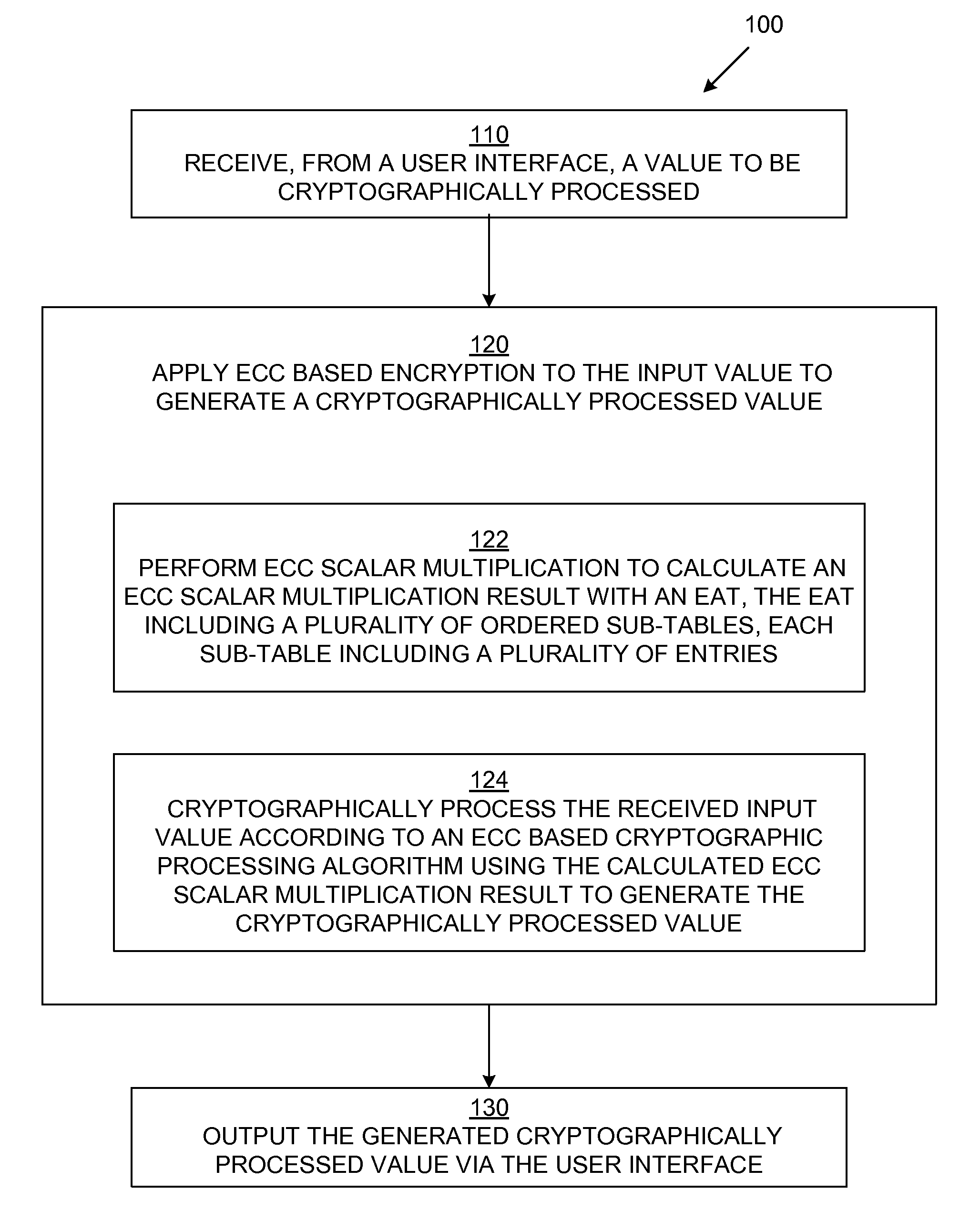 Patent us8498411 using multiples above two with running totals patent drawing gamestrikefo Image collections