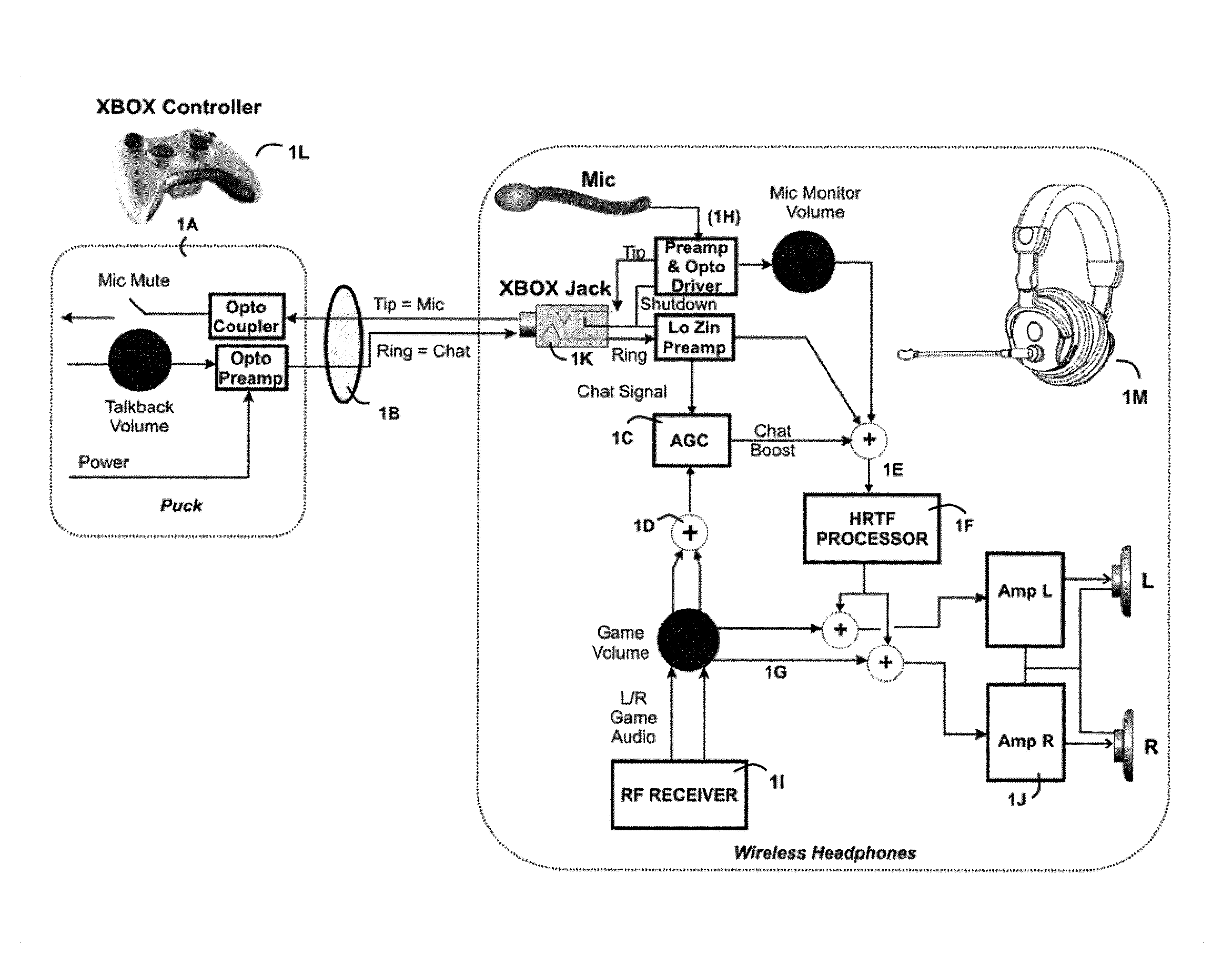 Patent US8498426 - Headphone system for computer gaming