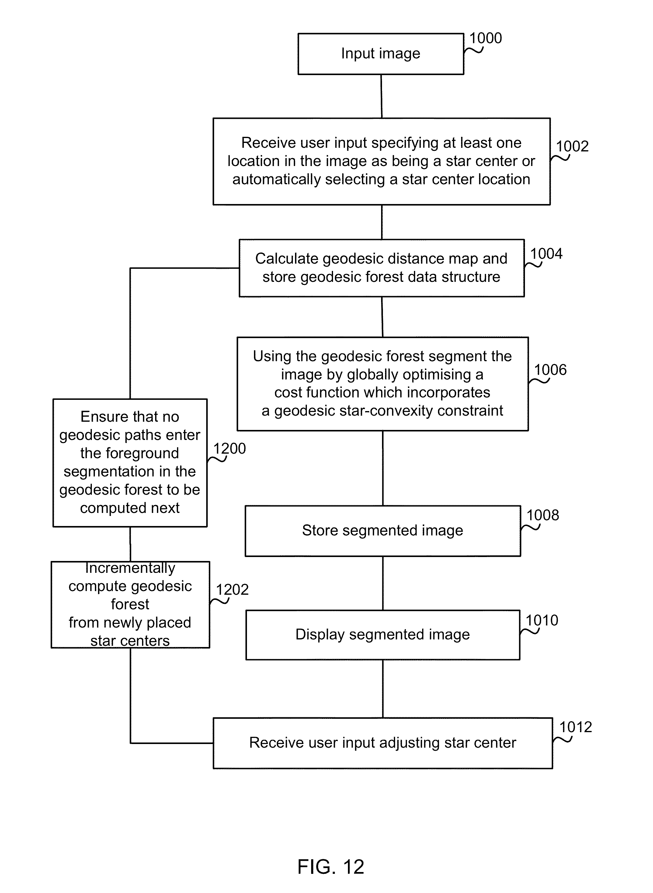 pdf Economic and Social