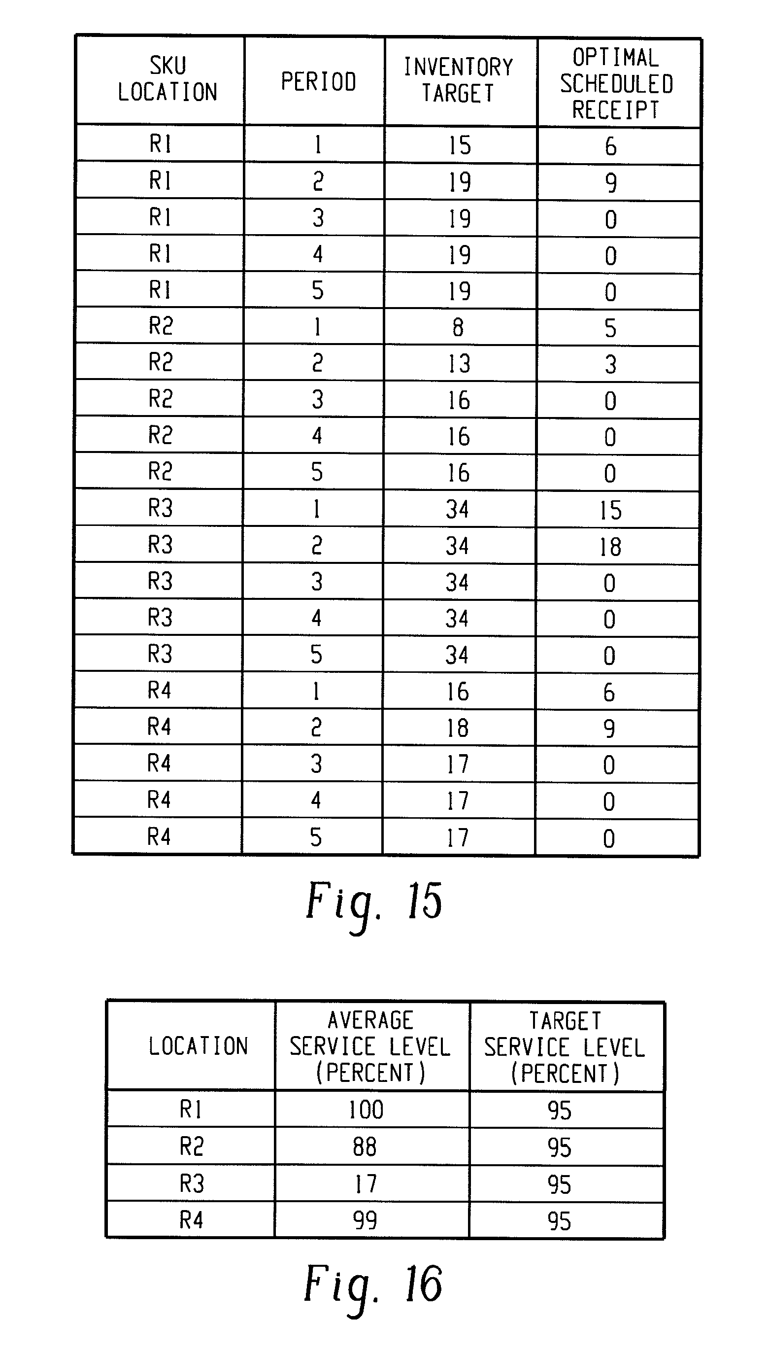 multi-echelon inventory systems pdf